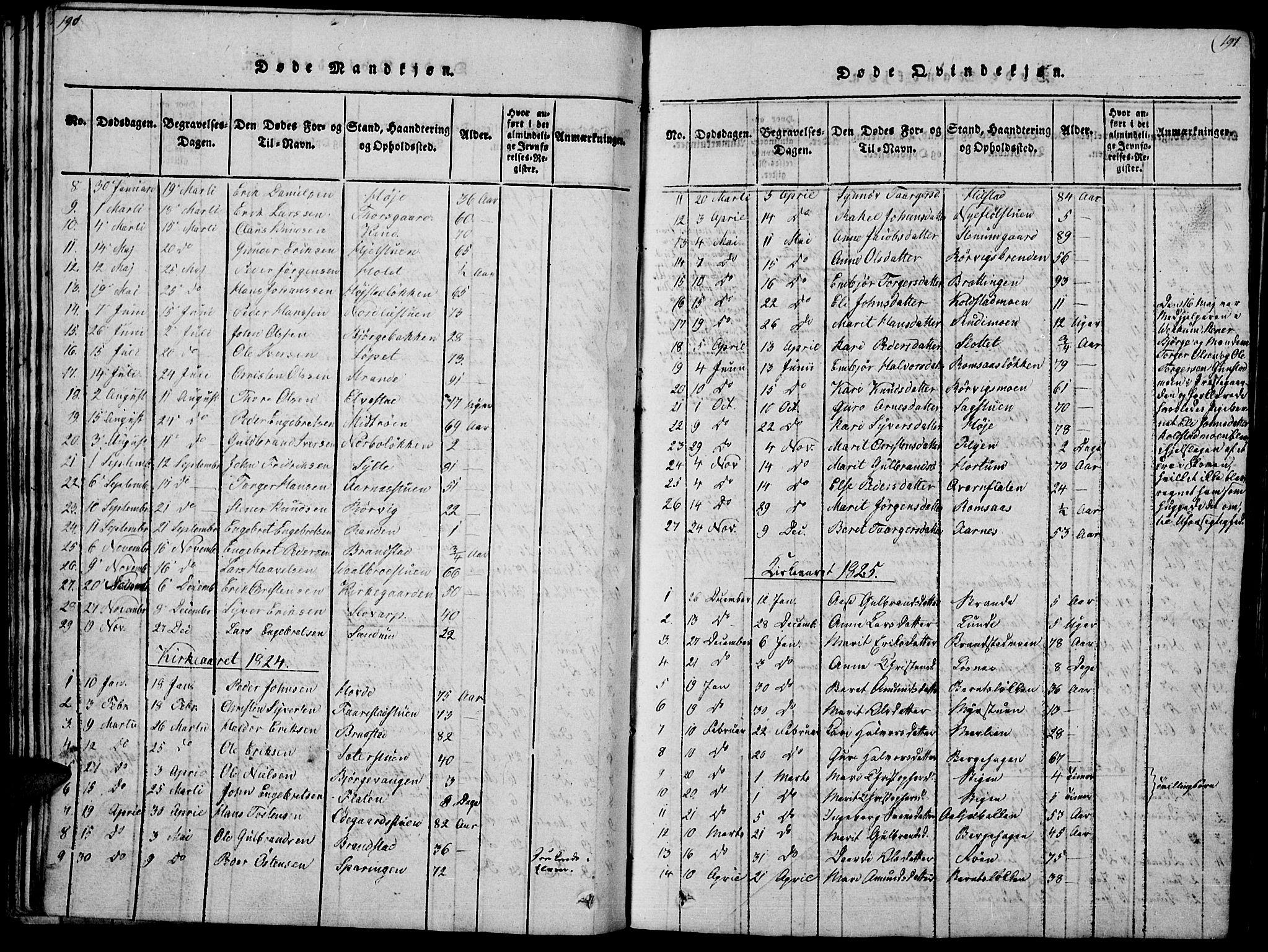 SAH, Ringebu prestekontor, Ministerialbok nr. 4, 1821-1839, s. 190-191