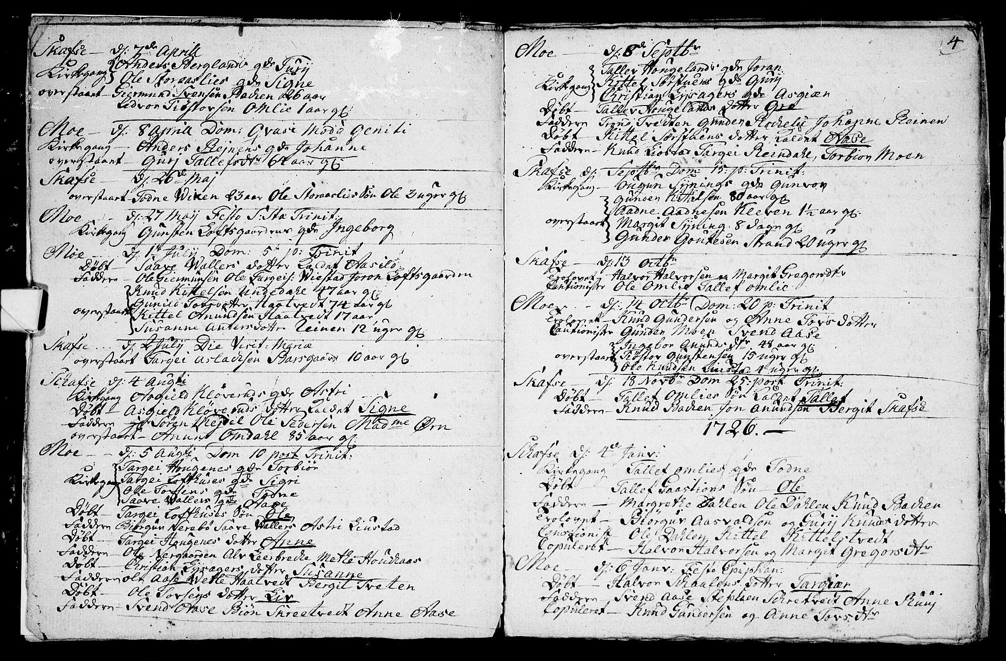 SAKO, Mo kirkebøker, F/Fa/L0001: Ministerialbok nr. I 1, 1724-1748, s. 4