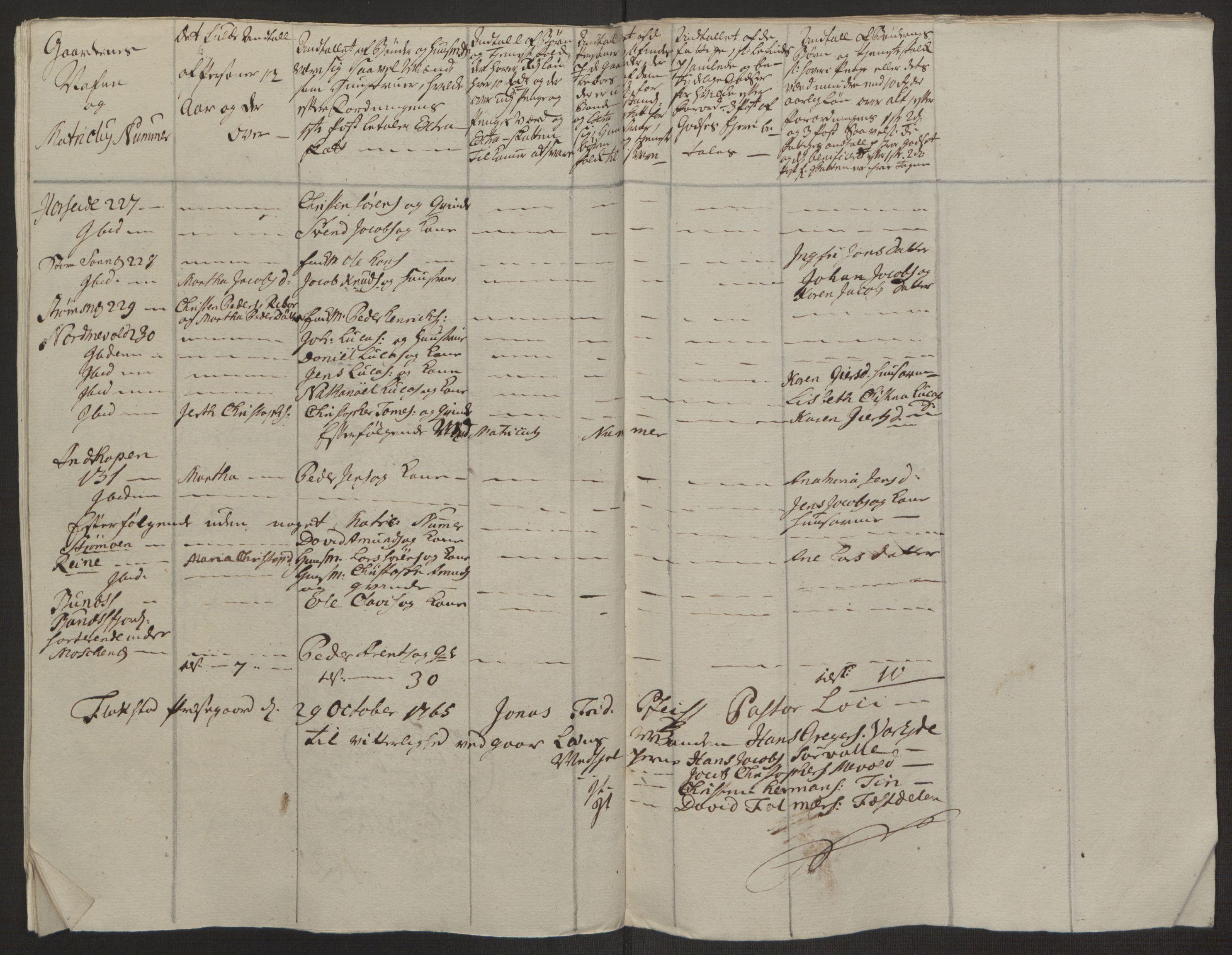 RA, Rentekammeret inntil 1814, Realistisk ordnet avdeling, Ol/L0022a: [Gg 10]: Ekstraskatten, 23.09.1762. Nordlands amt, 1763-1769, s. 327