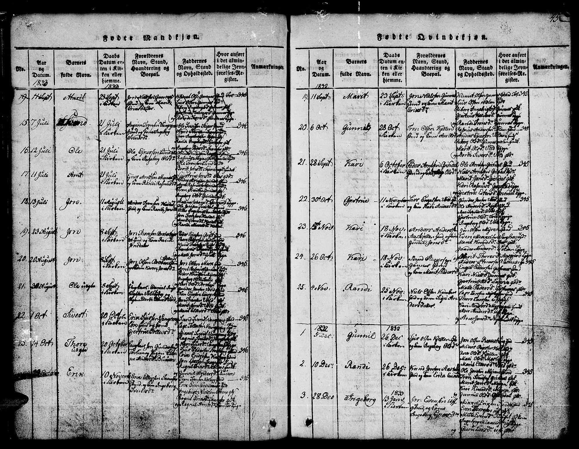 SAT, Ministerialprotokoller, klokkerbøker og fødselsregistre - Sør-Trøndelag, 674/L0874: Klokkerbok nr. 674C01, 1816-1860, s. 45
