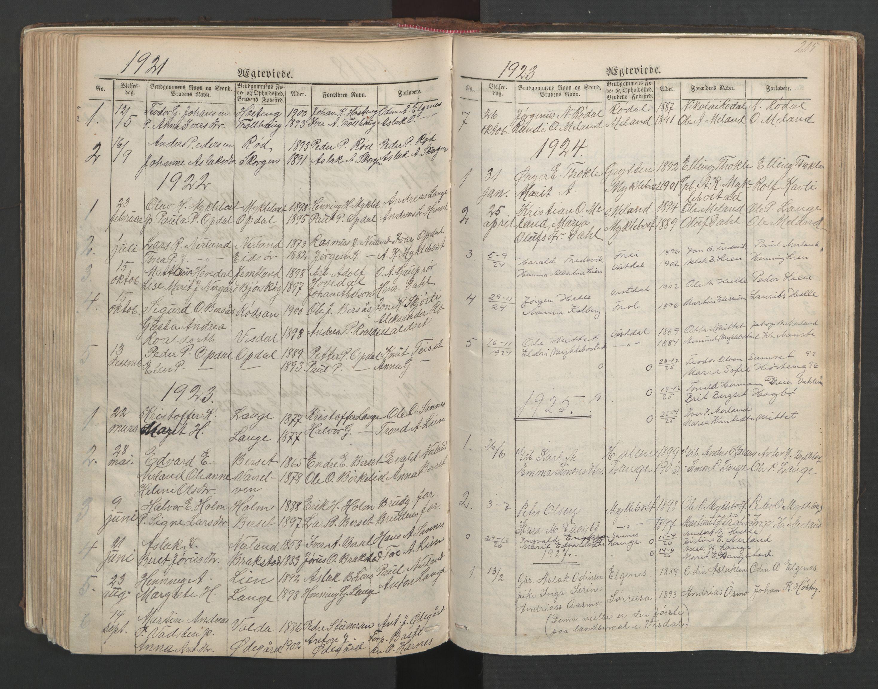 SAT, Ministerialprotokoller, klokkerbøker og fødselsregistre - Møre og Romsdal, 554/L0645: Klokkerbok nr. 554C02, 1867-1946, s. 205