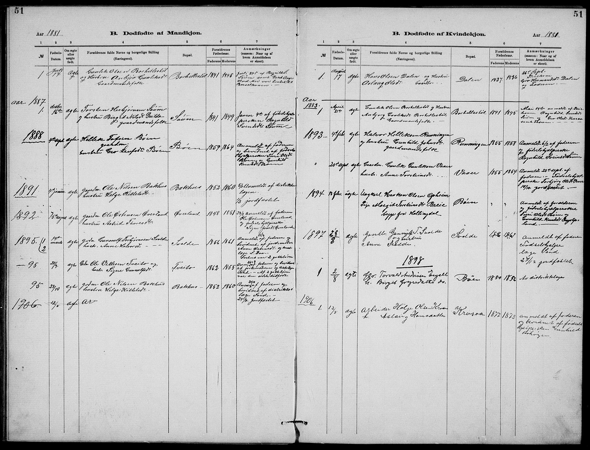 SAKO, Rjukan kirkebøker, G/Ga/L0001: Klokkerbok nr. 1, 1880-1914, s. 51