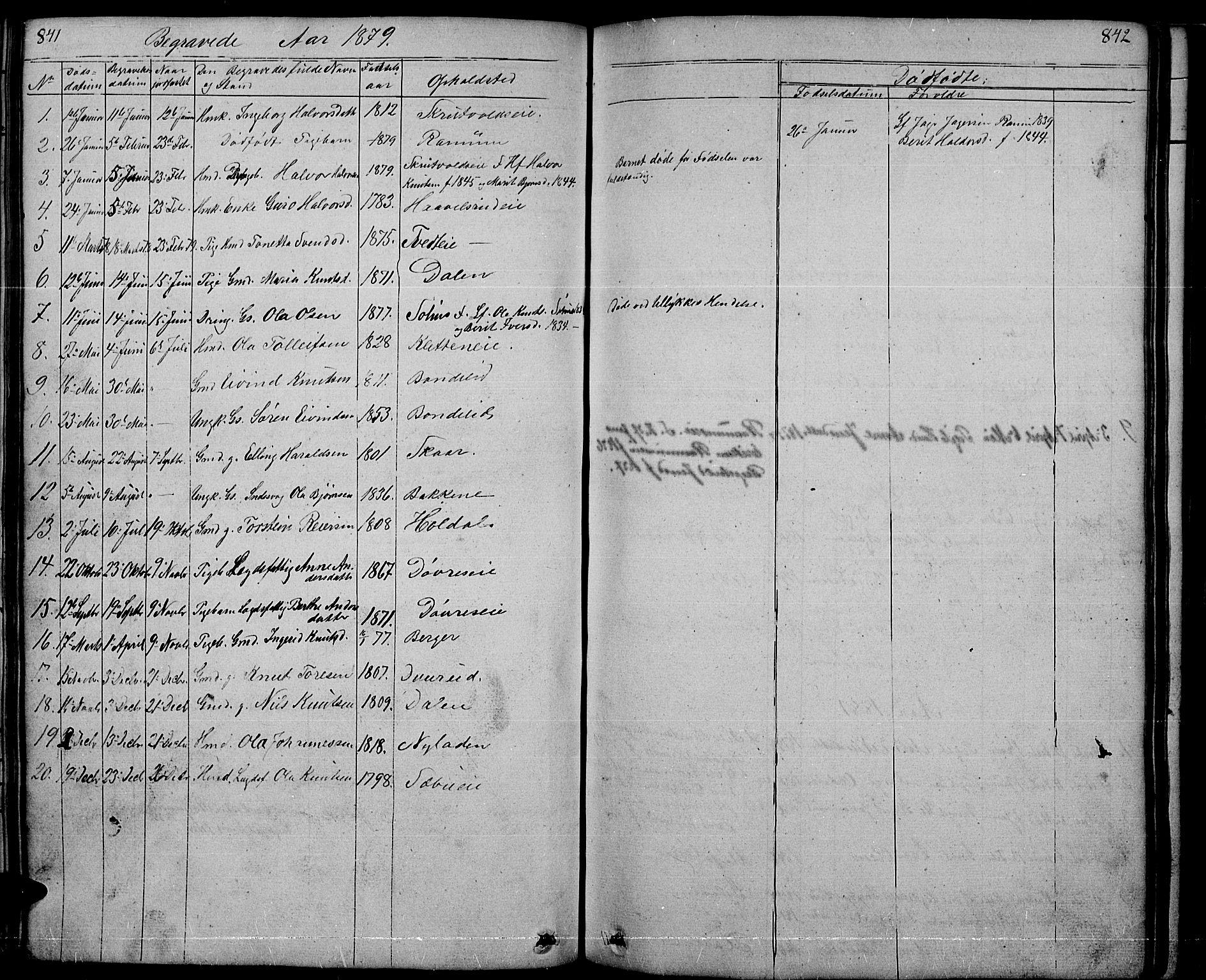 SAH, Nord-Aurdal prestekontor, Klokkerbok nr. 1, 1834-1887, s. 841-842