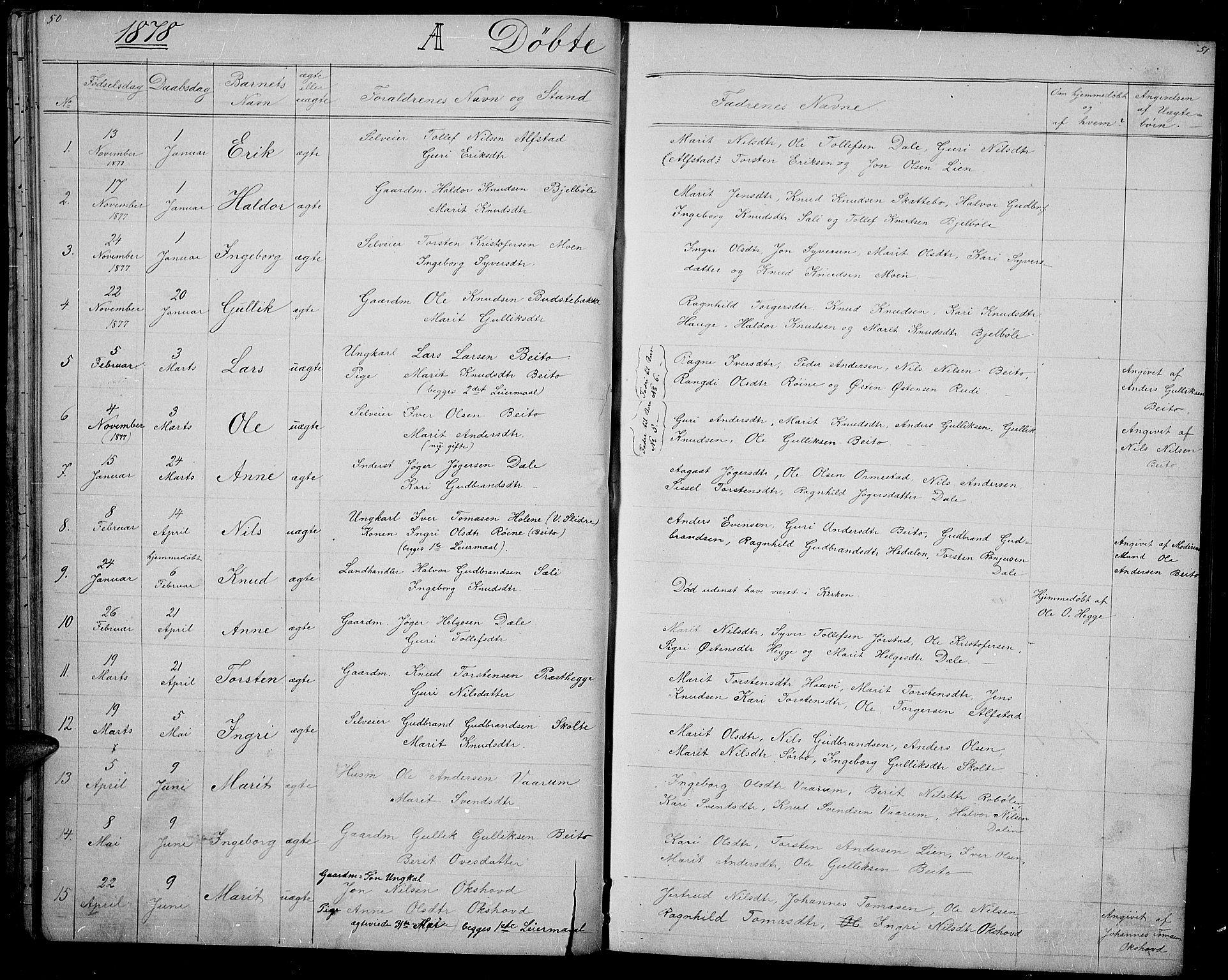 SAH, Øystre Slidre prestekontor, Klokkerbok nr. 1, 1866-1886, s. 50-51