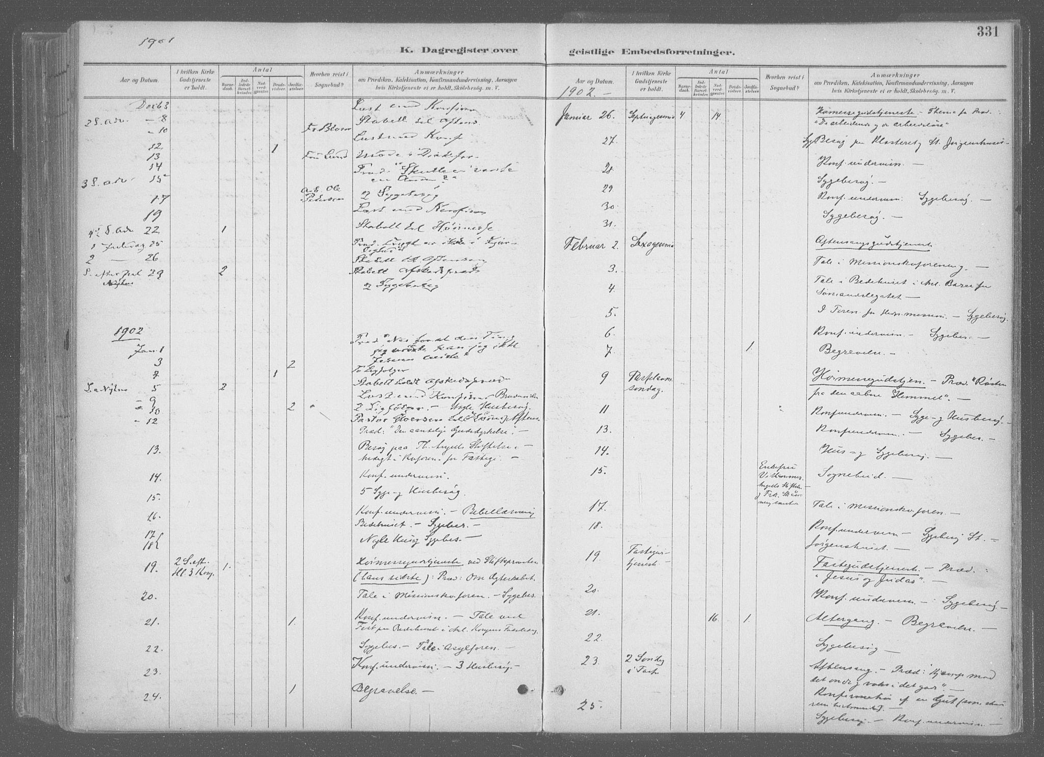 SAT, Ministerialprotokoller, klokkerbøker og fødselsregistre - Sør-Trøndelag, 601/L0064: Ministerialbok nr. 601A31, 1891-1911, s. 331