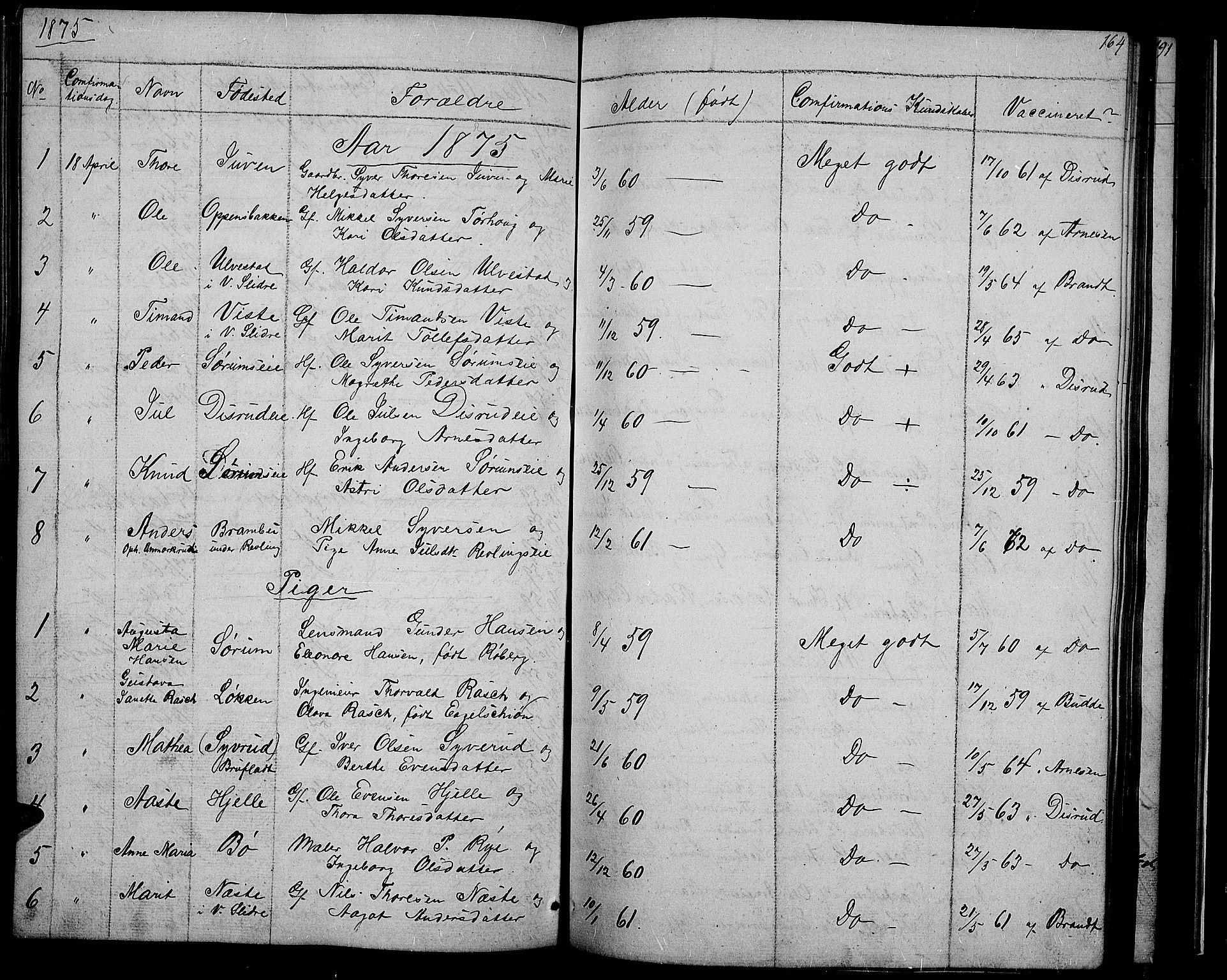 SAH, Nord-Aurdal prestekontor, Klokkerbok nr. 2, 1842-1877, s. 164