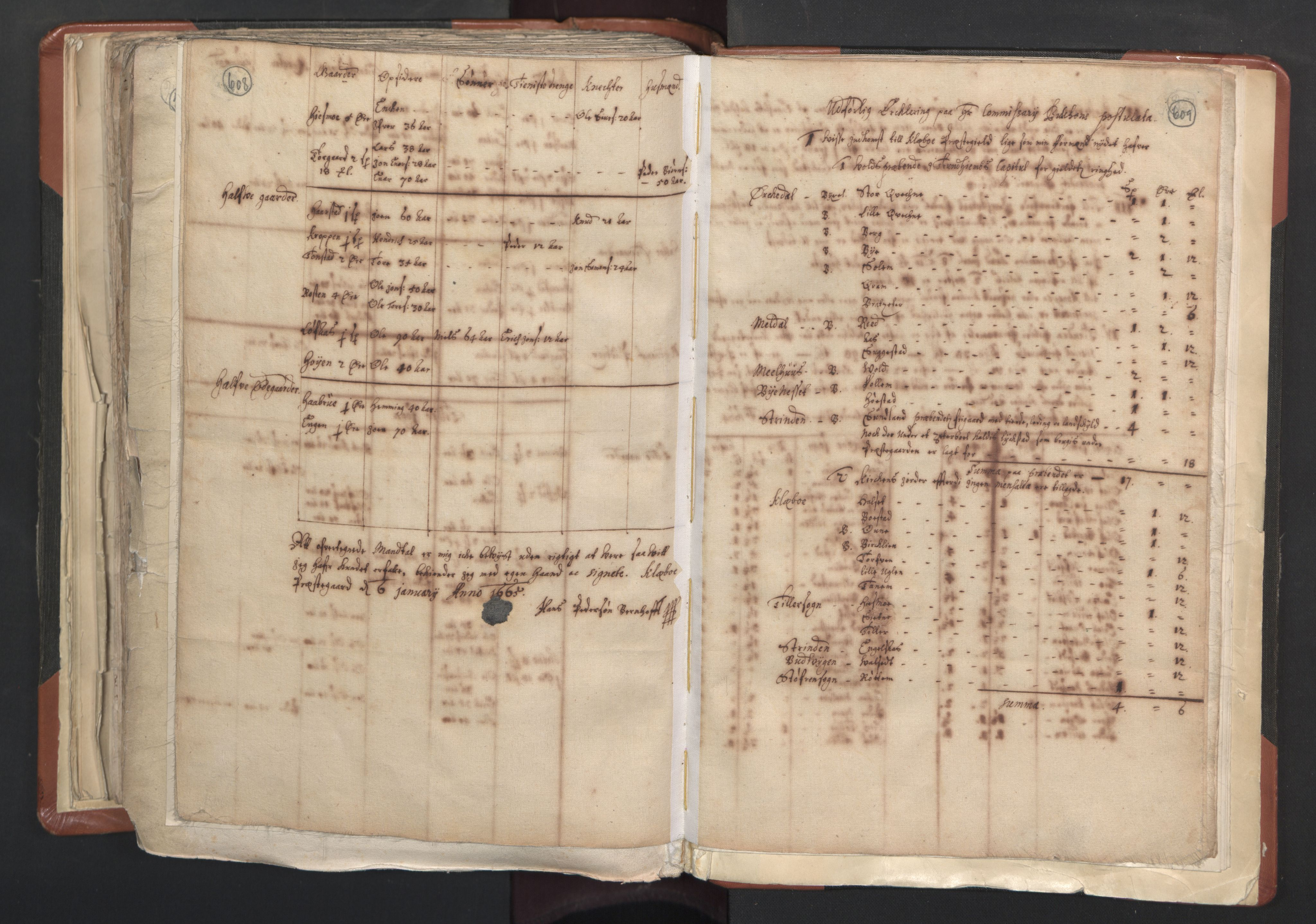 RA, Sogneprestenes manntall 1664-1666, nr. 31: Dalane prosti, 1664-1666, s. 608-609