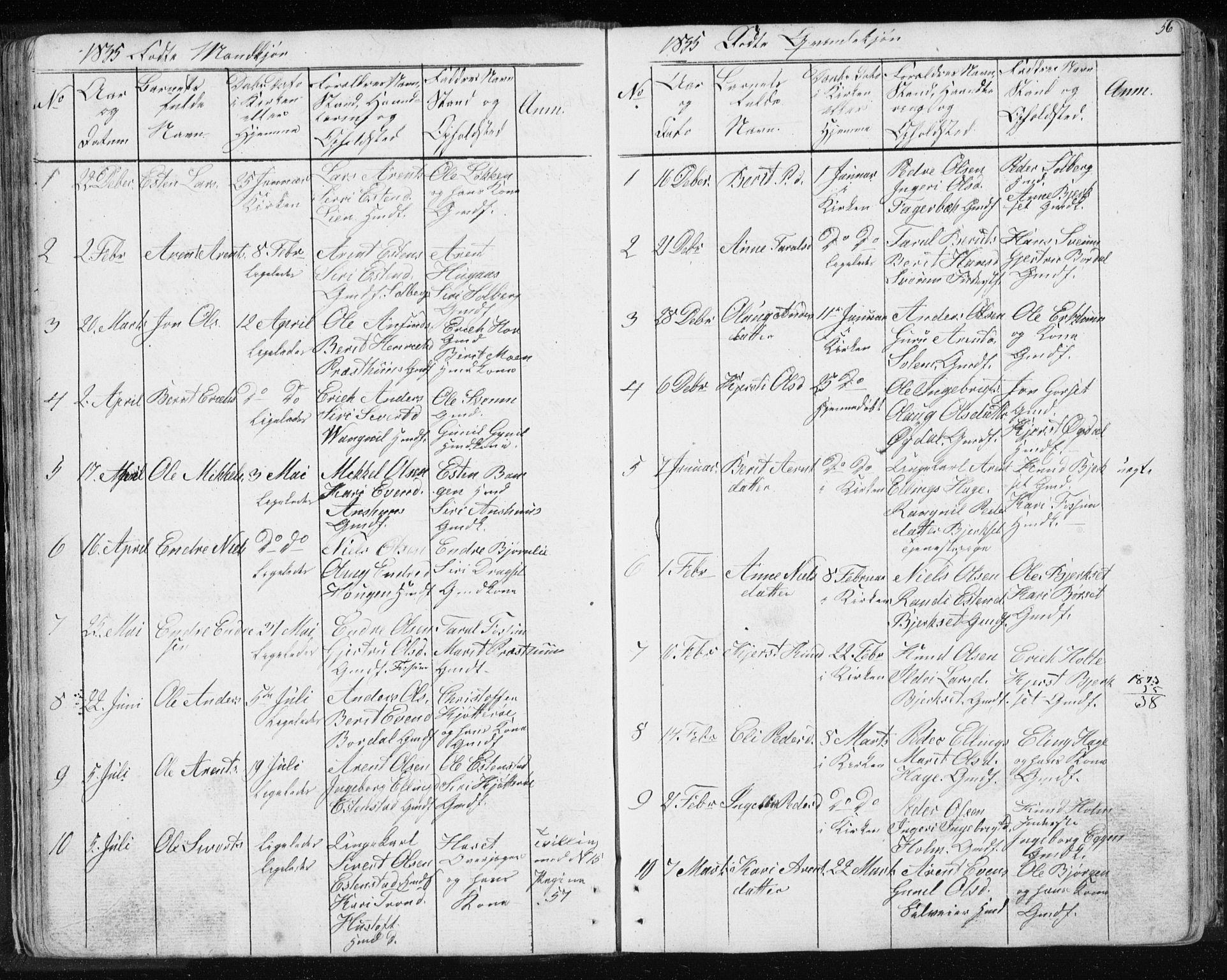 SAT, Ministerialprotokoller, klokkerbøker og fødselsregistre - Sør-Trøndelag, 689/L1043: Klokkerbok nr. 689C02, 1816-1892, s. 56