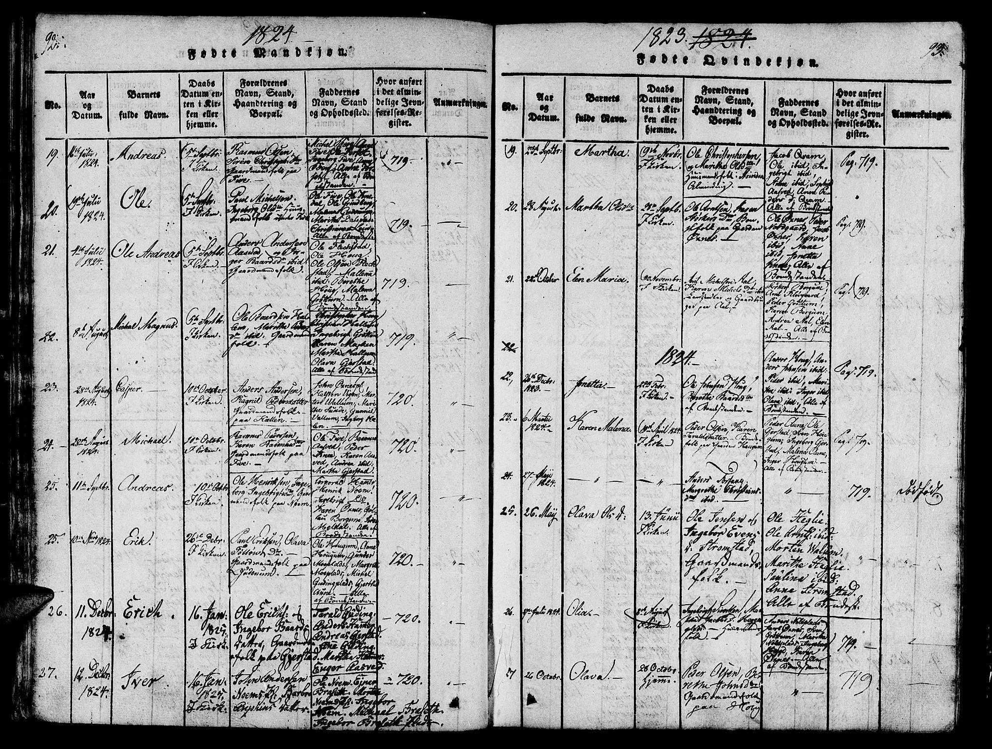 SAT, Ministerialprotokoller, klokkerbøker og fødselsregistre - Nord-Trøndelag, 746/L0441: Ministerialbok nr. 746A03 /2, 1816-1827, s. 92-93