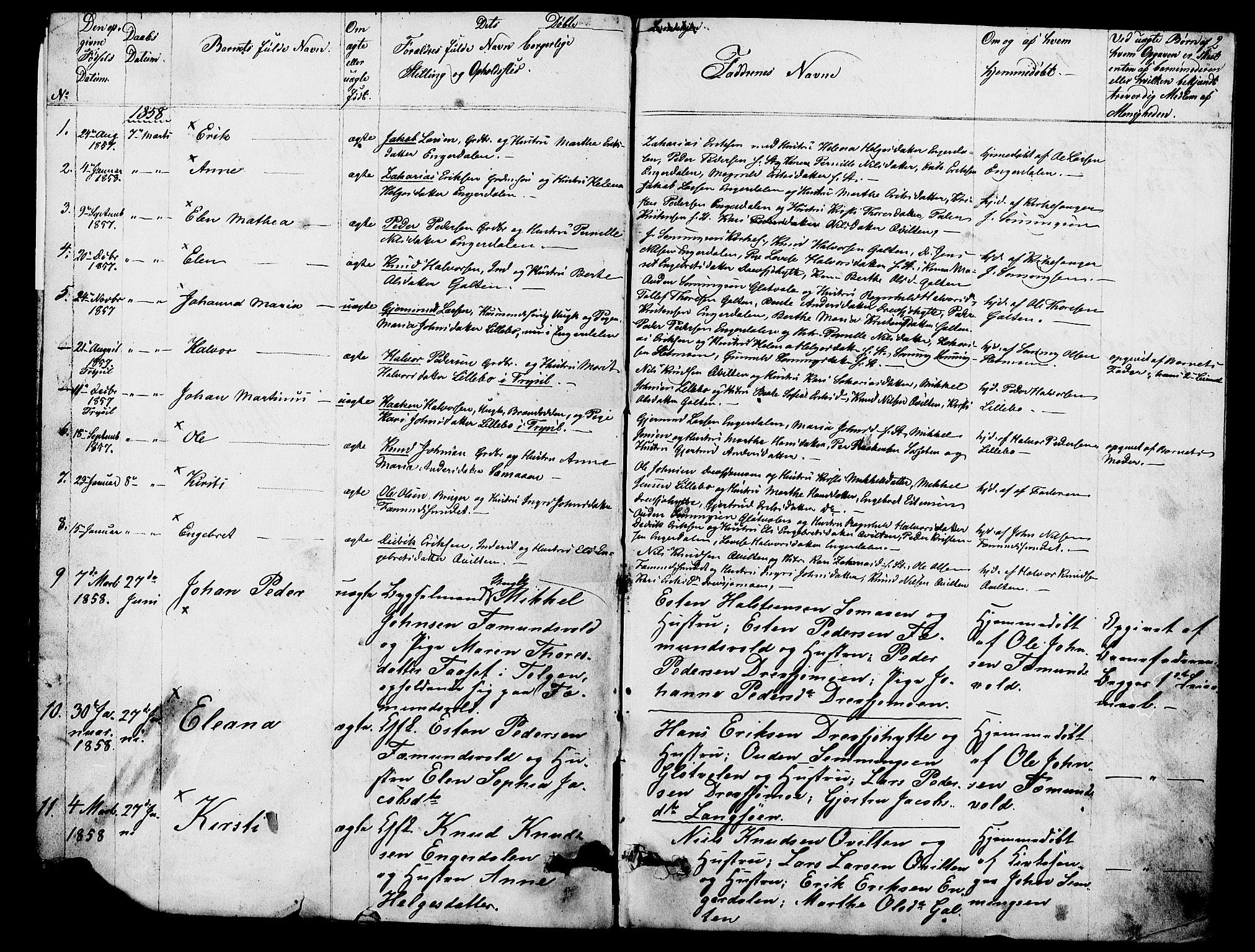 SAH, Rendalen prestekontor, H/Ha/Hab/L0002: Klokkerbok nr. 2, 1858-1880, s. 2