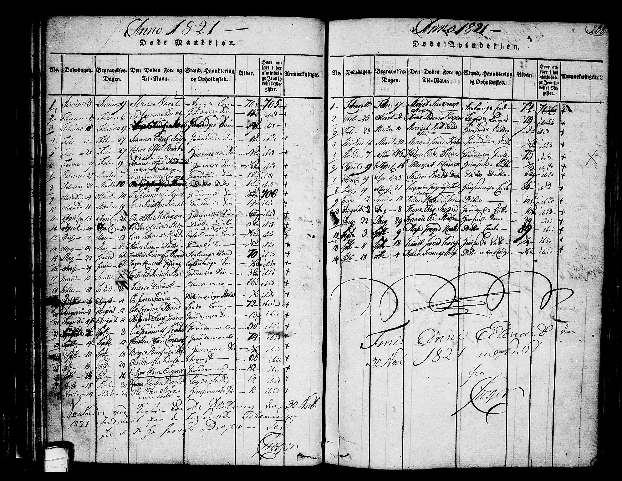 SAKO, Heddal kirkebøker, F/Fa/L0005: Ministerialbok nr. I 5, 1814-1837, s. 207-208