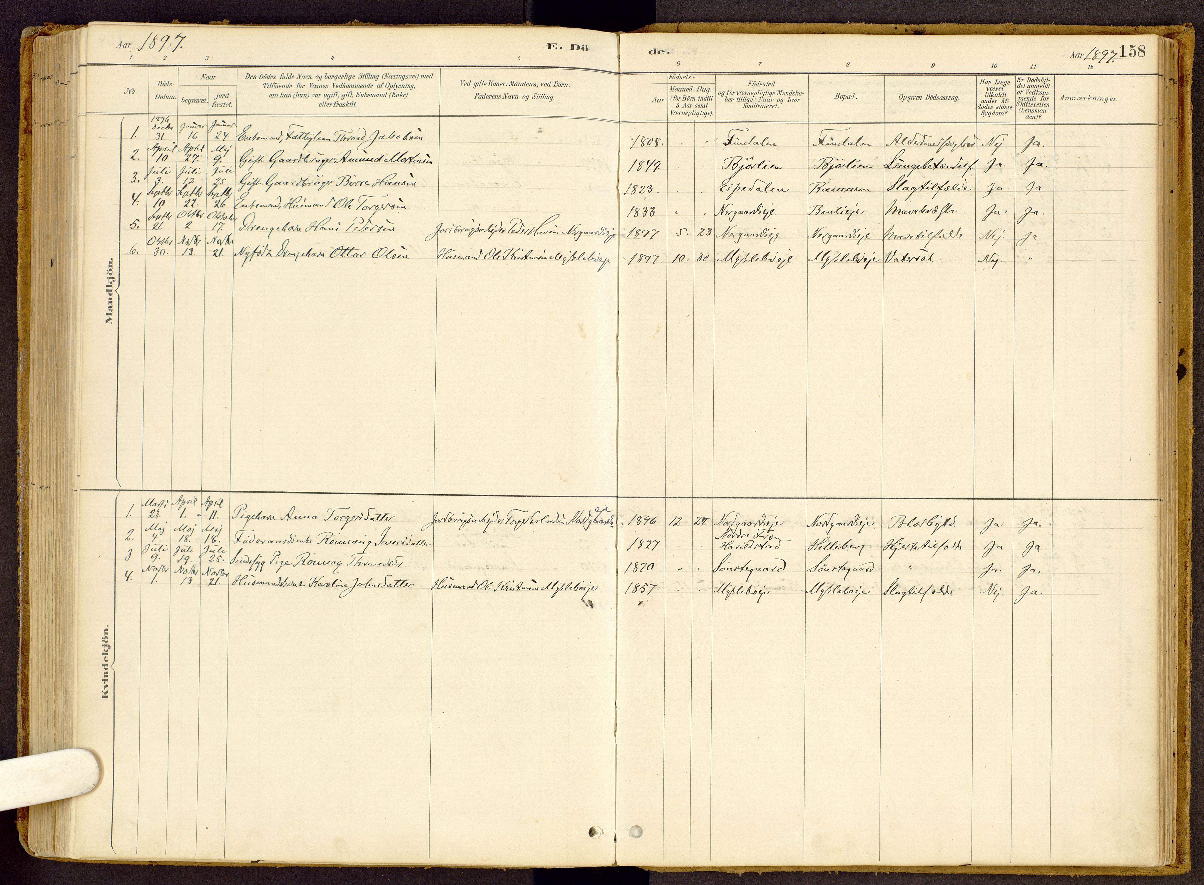 SAH, Vestre Gausdal prestekontor, Ministerialbok nr. 2, 1887-1918, s. 158