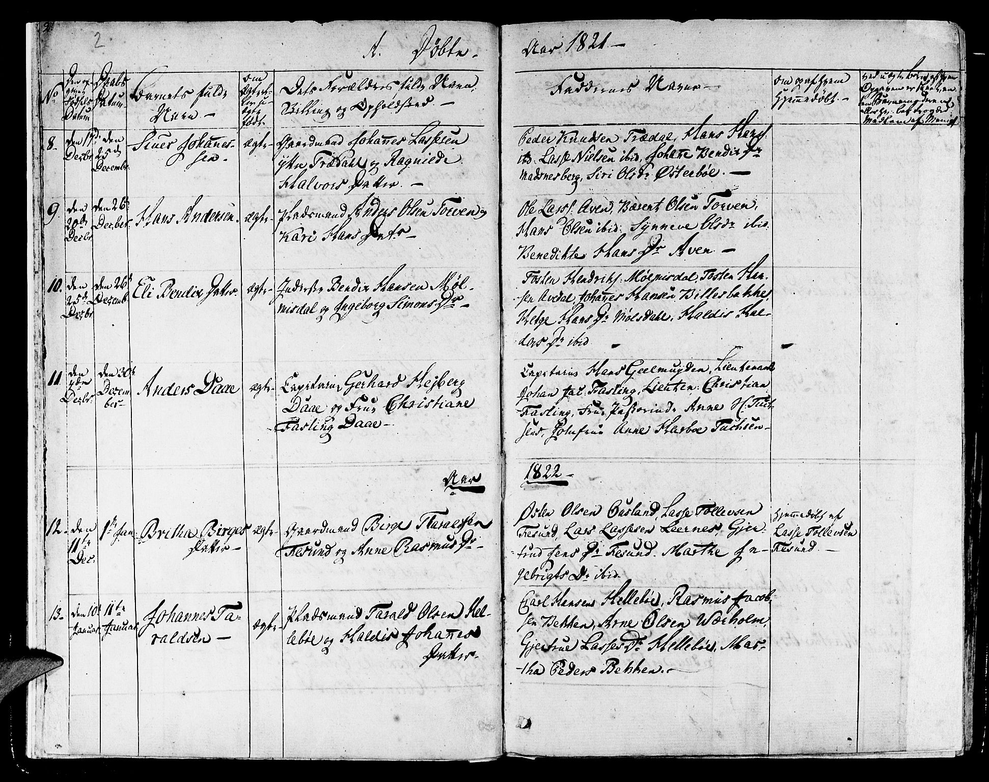 SAB, Lavik sokneprestembete, Ministerialbok nr. A 2I, 1821-1842, s. 2