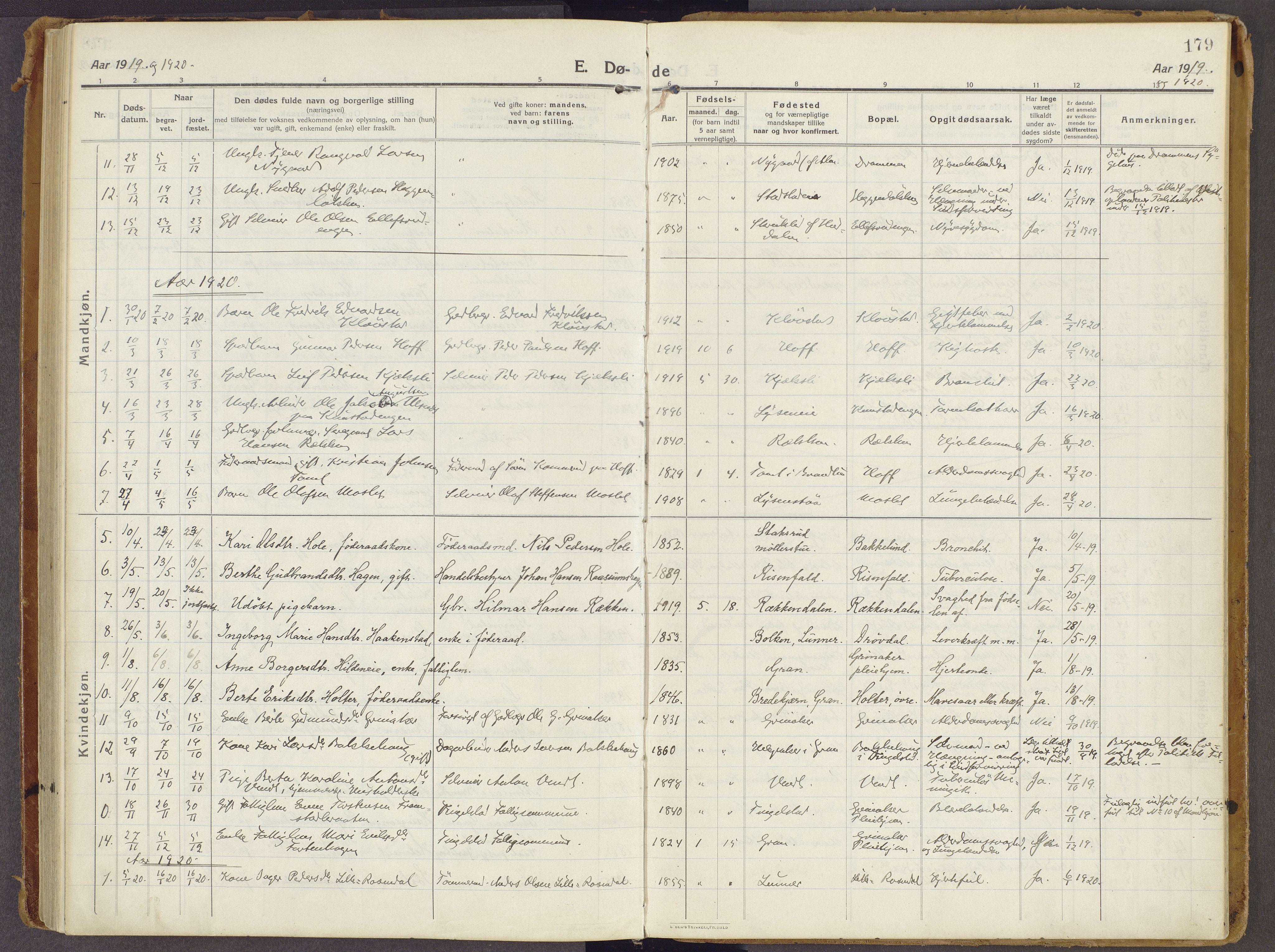 SAH, Brandbu prestekontor, Ministerialbok nr. 3, 1914-1928, s. 179