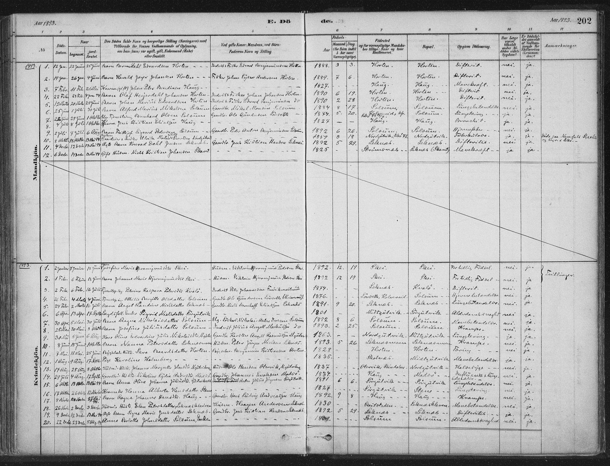 SAT, Ministerialprotokoller, klokkerbøker og fødselsregistre - Nord-Trøndelag, 788/L0697: Ministerialbok nr. 788A04, 1878-1902, s. 202