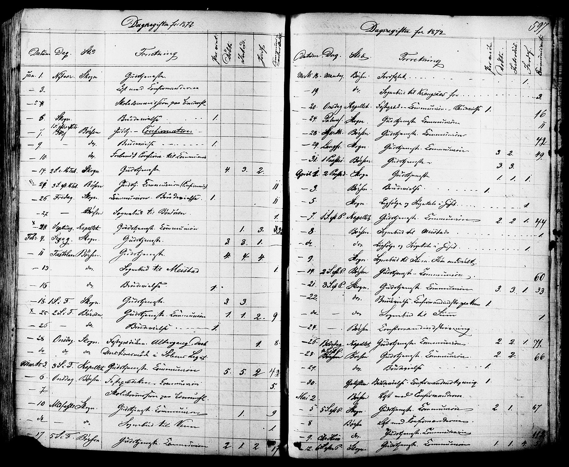 SAT, Ministerialprotokoller, klokkerbøker og fødselsregistre - Sør-Trøndelag, 665/L0772: Ministerialbok nr. 665A07, 1856-1878, s. 597