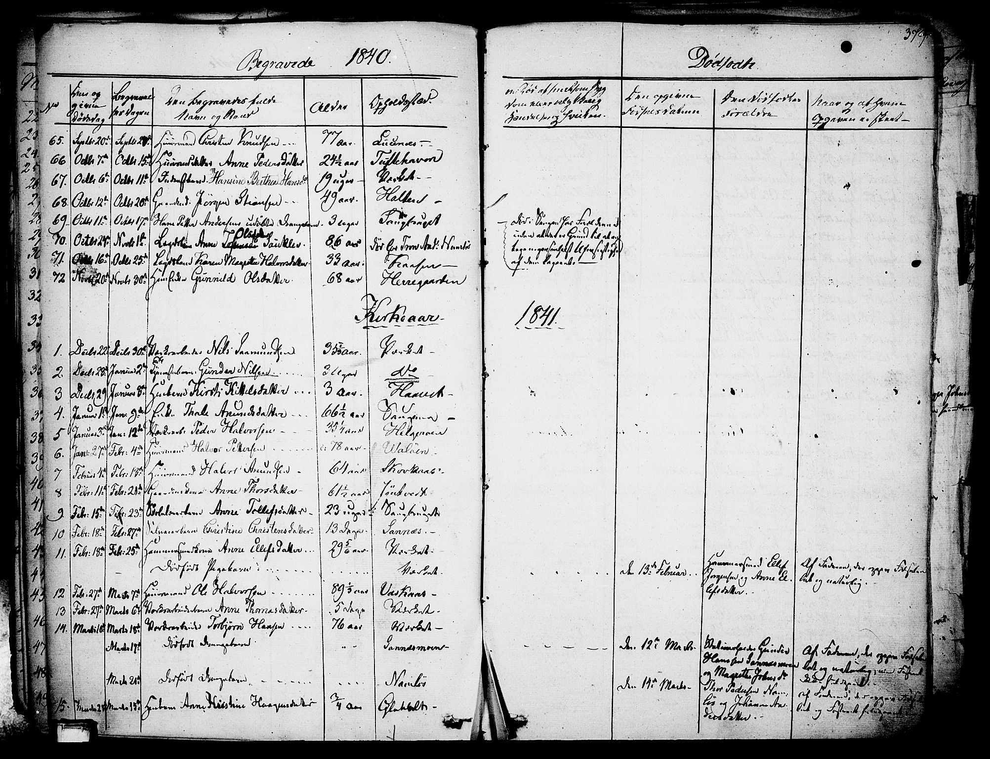SAKO, Holla kirkebøker, F/Fa/L0004: Ministerialbok nr. 4, 1830-1848, s. 379