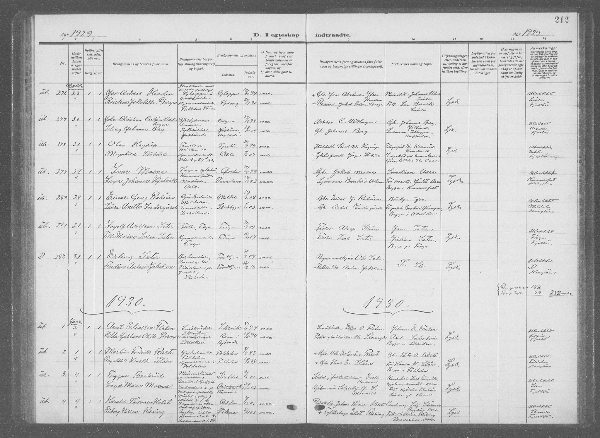 SAT, Ministerialprotokoller, klokkerbøker og fødselsregistre - Sør-Trøndelag, 601/L0098: Klokkerbok nr. 601C16, 1921-1934, s. 212
