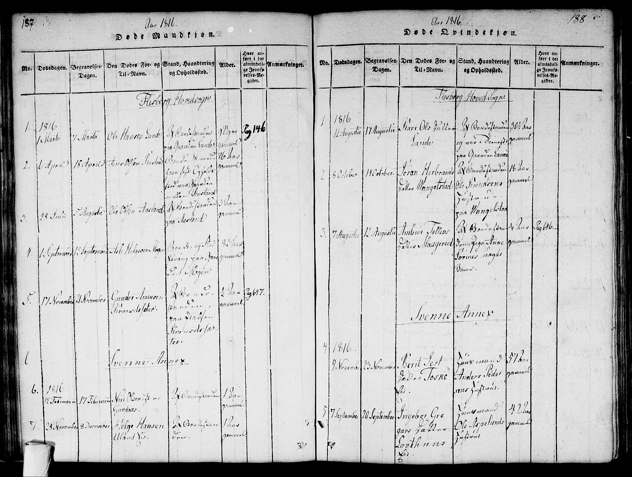 SAKO, Flesberg kirkebøker, G/Ga/L0001: Klokkerbok nr. I 1, 1816-1834, s. 187-188