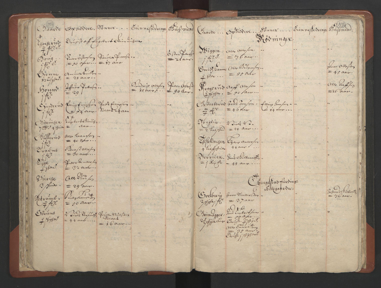 RA, Sogneprestenes manntall 1664-1666, nr. 7: Hadeland prosti, 1664-1666, s. 147-148