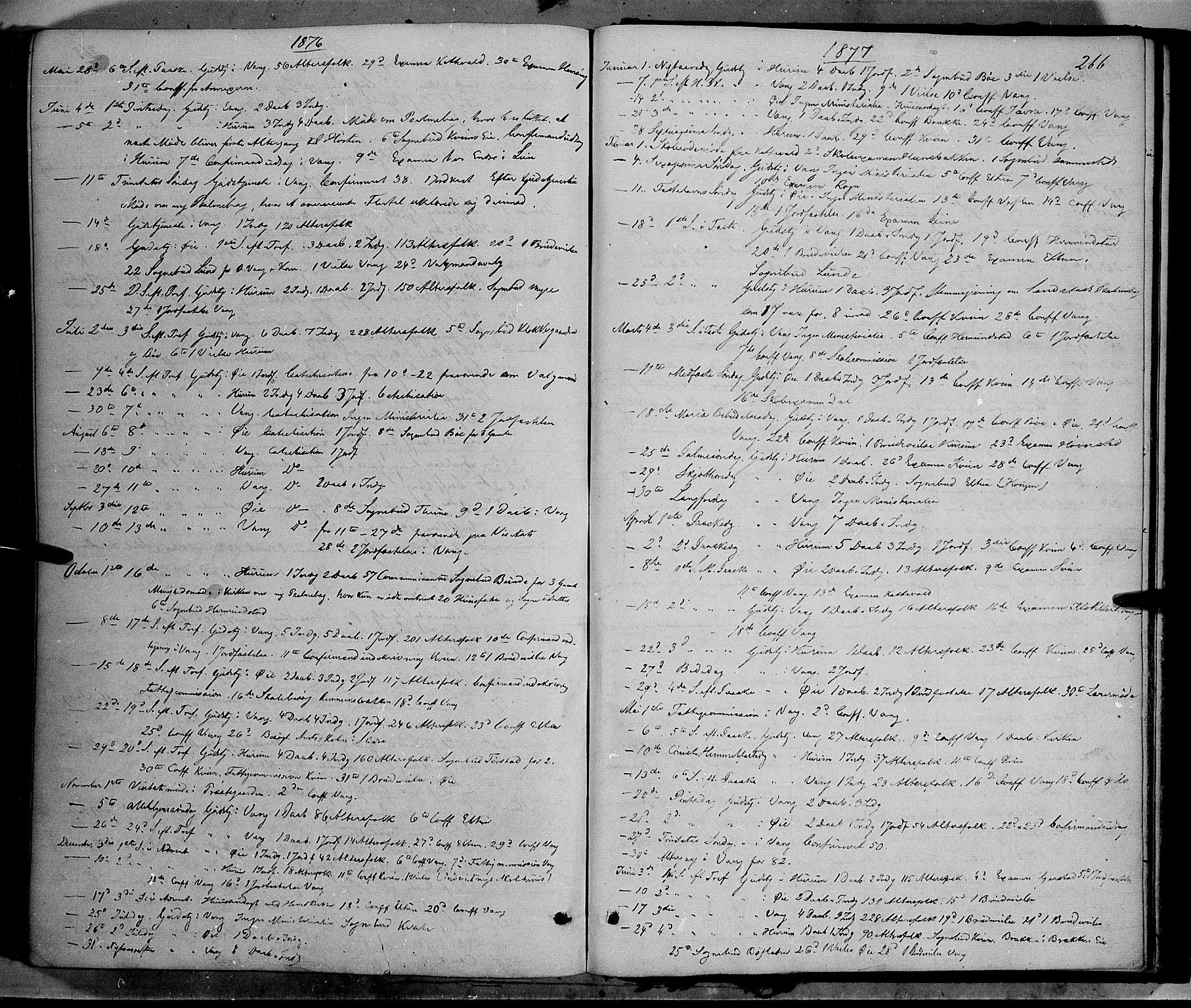 SAH, Vang prestekontor, Valdres, Ministerialbok nr. 7, 1865-1881, s. 266
