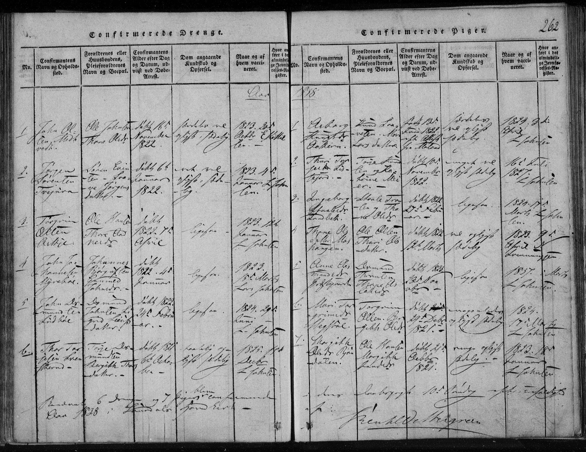 SAKO, Lårdal kirkebøker, F/Fa/L0005: Ministerialbok nr. I 5, 1815-1860, s. 262