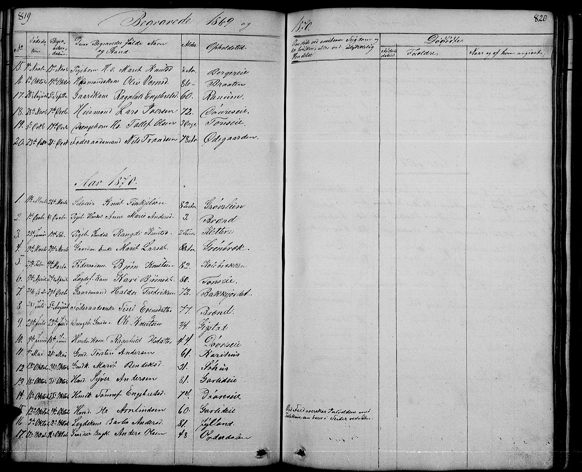 SAH, Nord-Aurdal prestekontor, Klokkerbok nr. 1, 1834-1887, s. 819-820