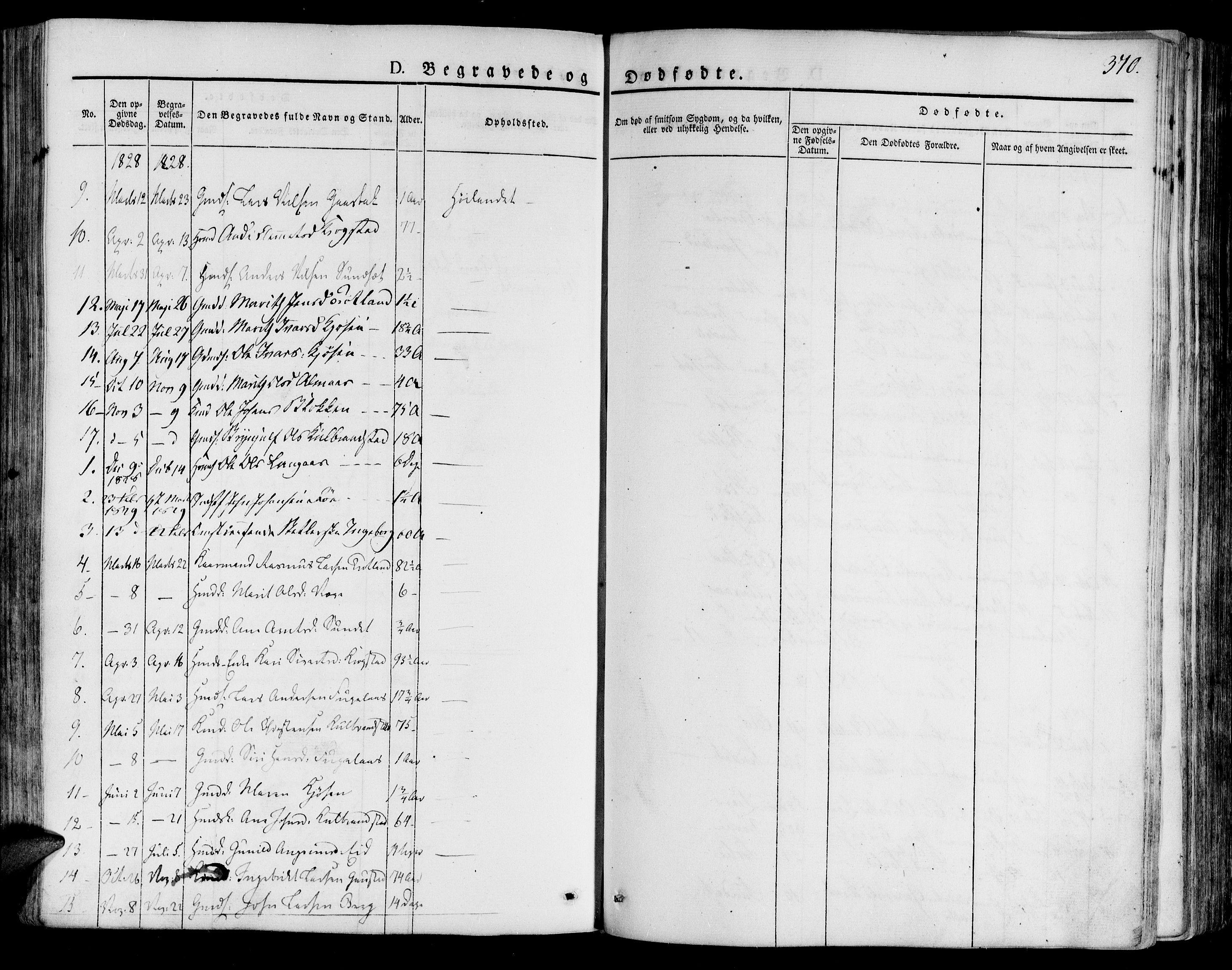SAT, Ministerialprotokoller, klokkerbøker og fødselsregistre - Sør-Trøndelag, 691/L1073: Ministerialbok nr. 691A05 /4, 1826-1841, s. 370