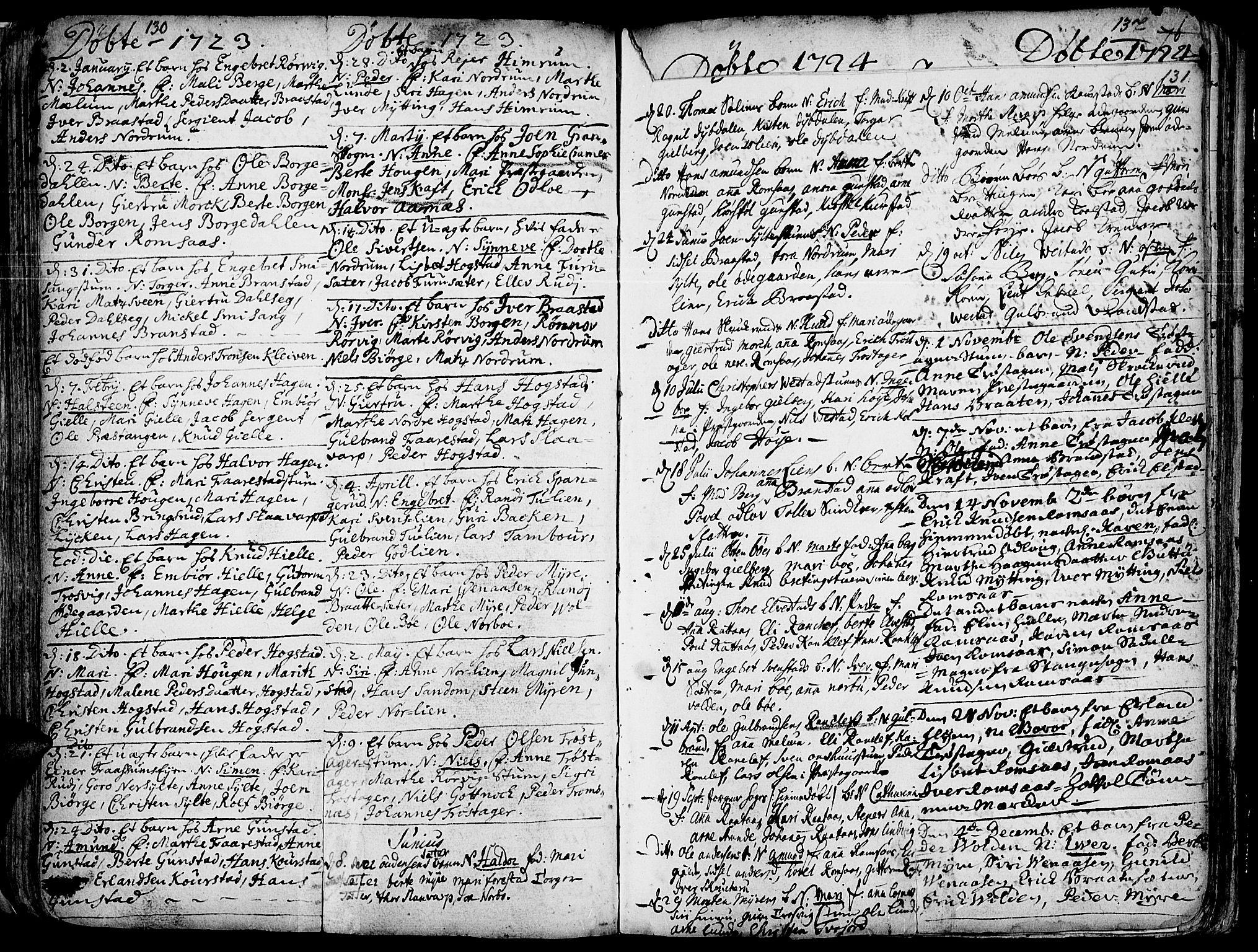 SAH, Ringebu prestekontor, Ministerialbok nr. 1, 1696-1733, s. 130-131