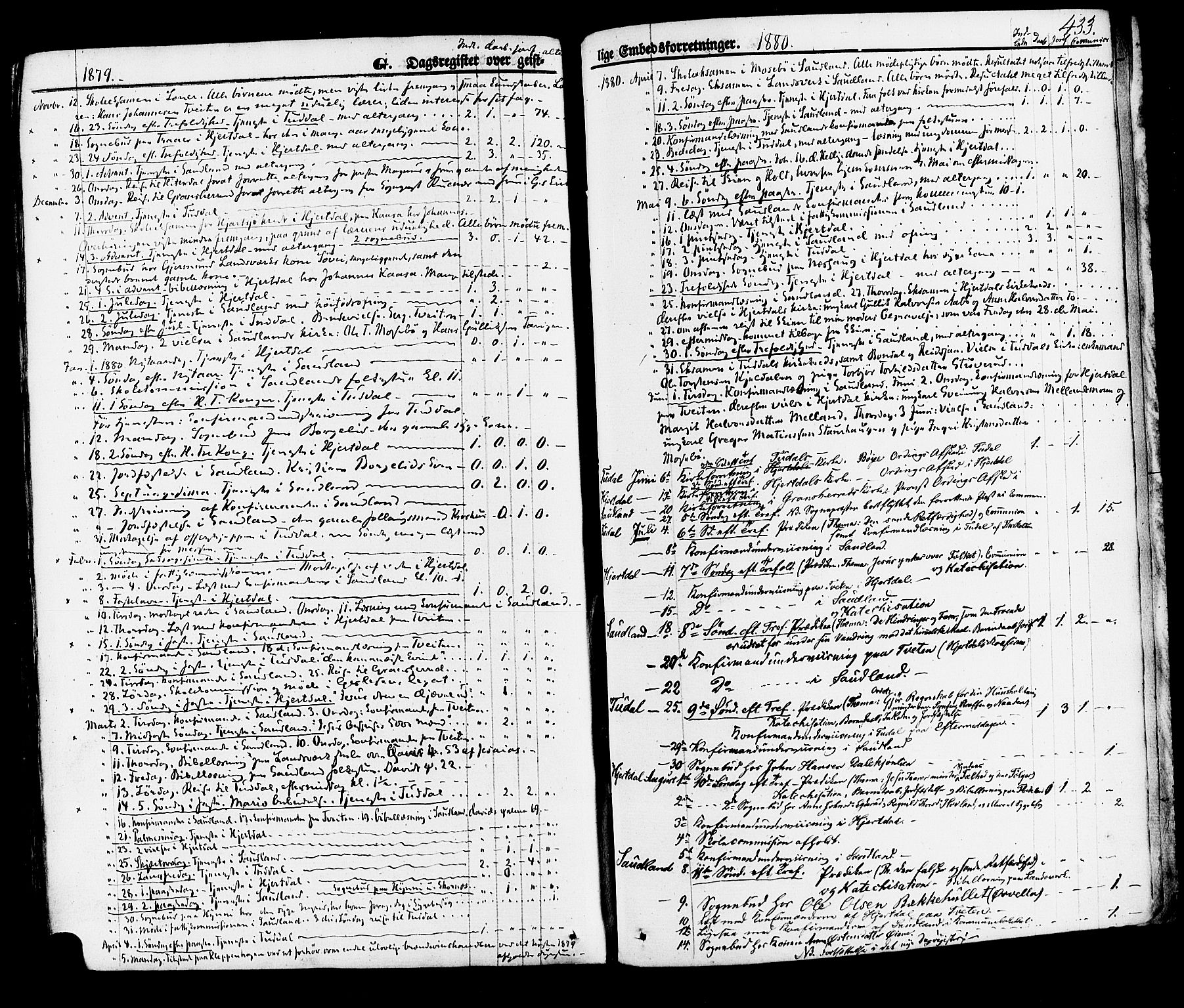 SAKO, Hjartdal kirkebøker, F/Fa/L0009: Ministerialbok nr. I 9, 1860-1879, s. 433