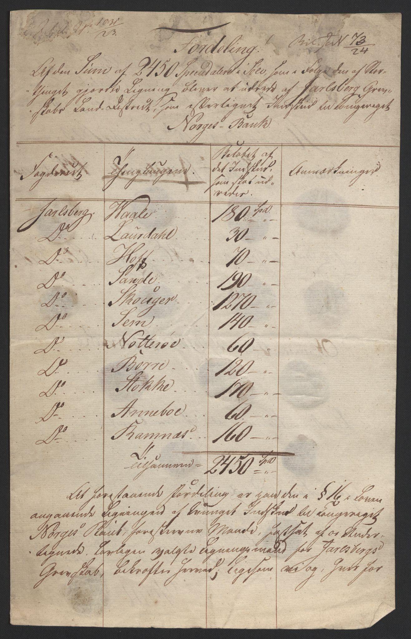NOBA, Norges Bank/Sølvskatten 1816*, 1816-1824, s. 112