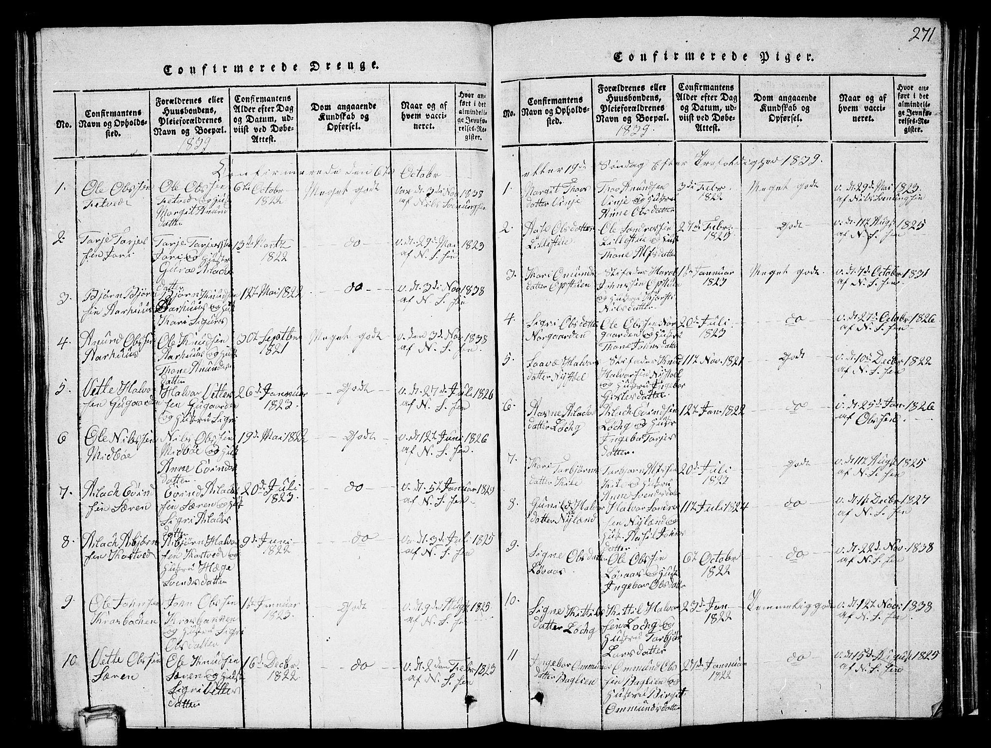 SAKO, Vinje kirkebøker, G/Ga/L0001: Klokkerbok nr. I 1, 1814-1843, s. 271