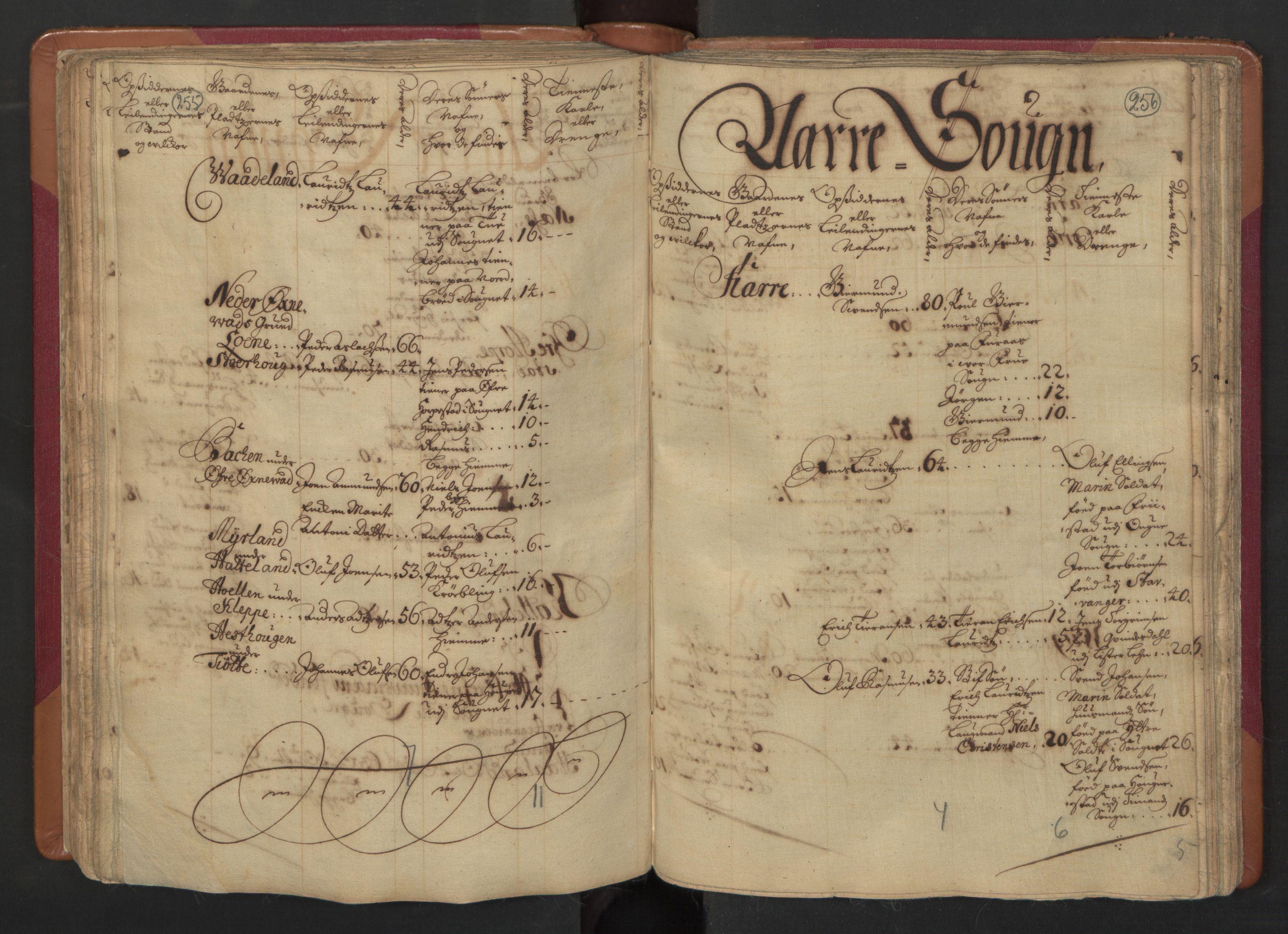 RA, Manntallet 1701, nr. 4: Jæren og Dalane fogderi, 1701, s. 255-256
