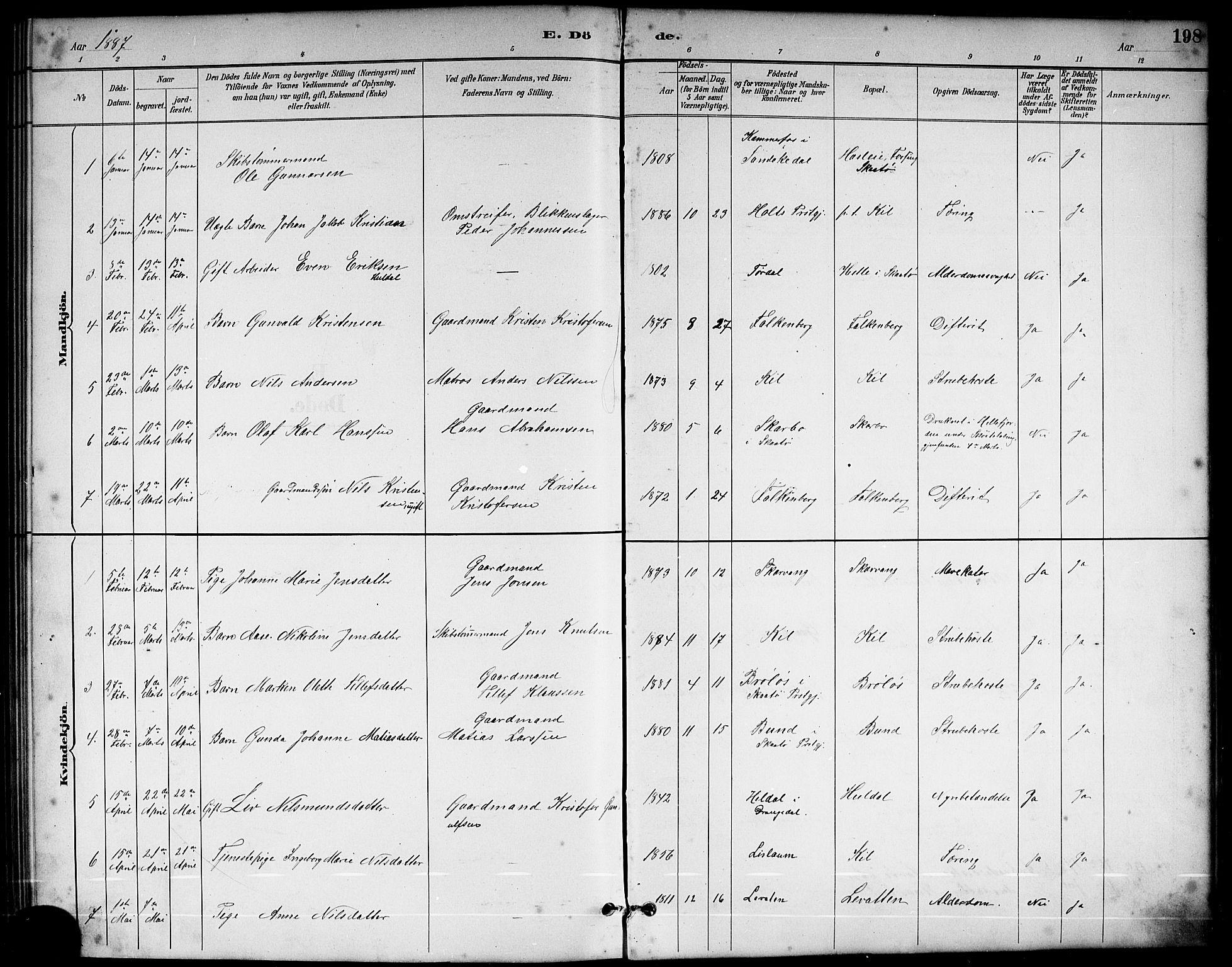 SAKO, Sannidal kirkebøker, G/Ga/L0003: Klokkerbok nr. 3, 1887-1922, s. 198
