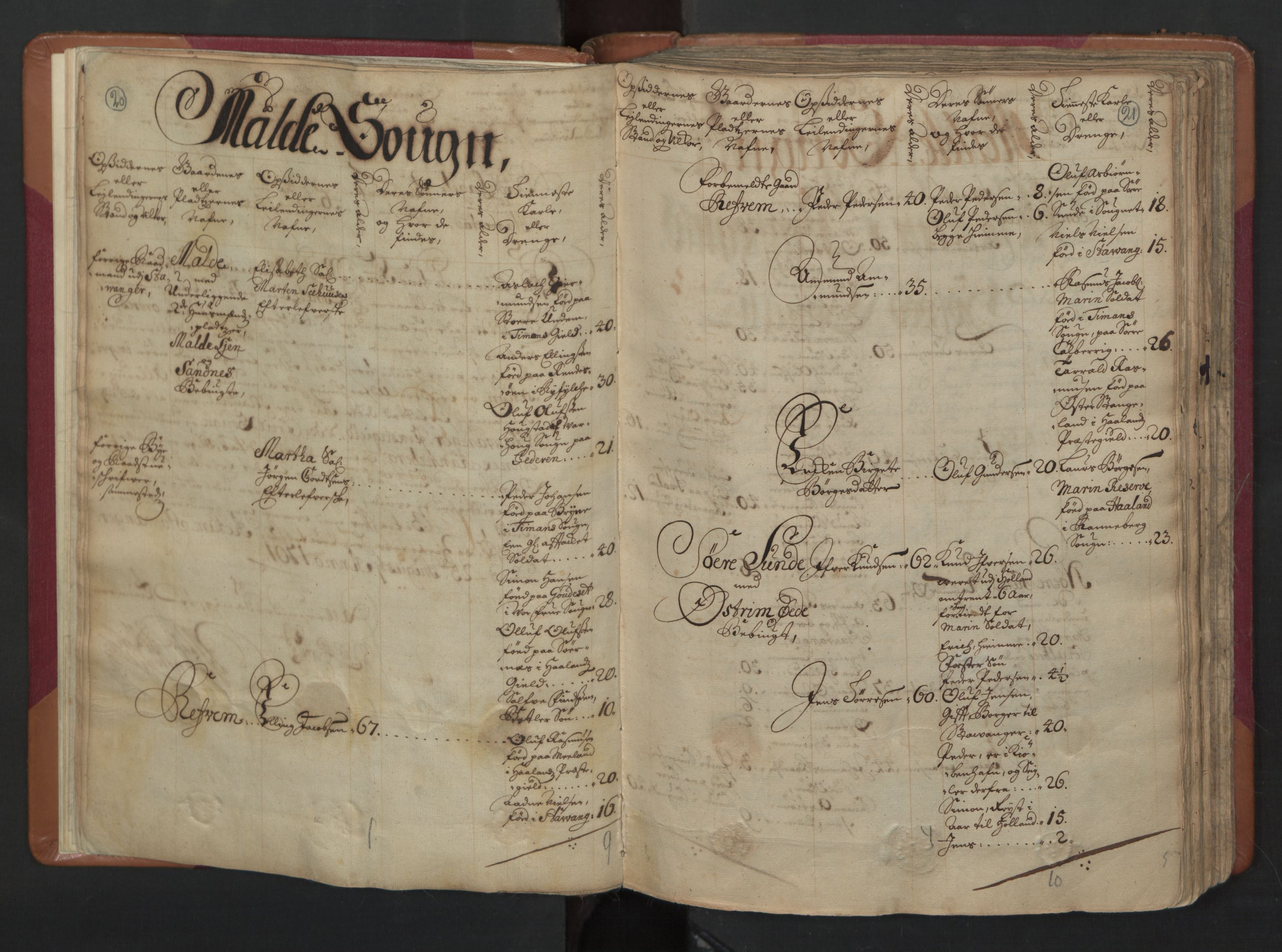 RA, Manntallet 1701, nr. 4: Jæren og Dalane fogderi, 1701, s. 20-21