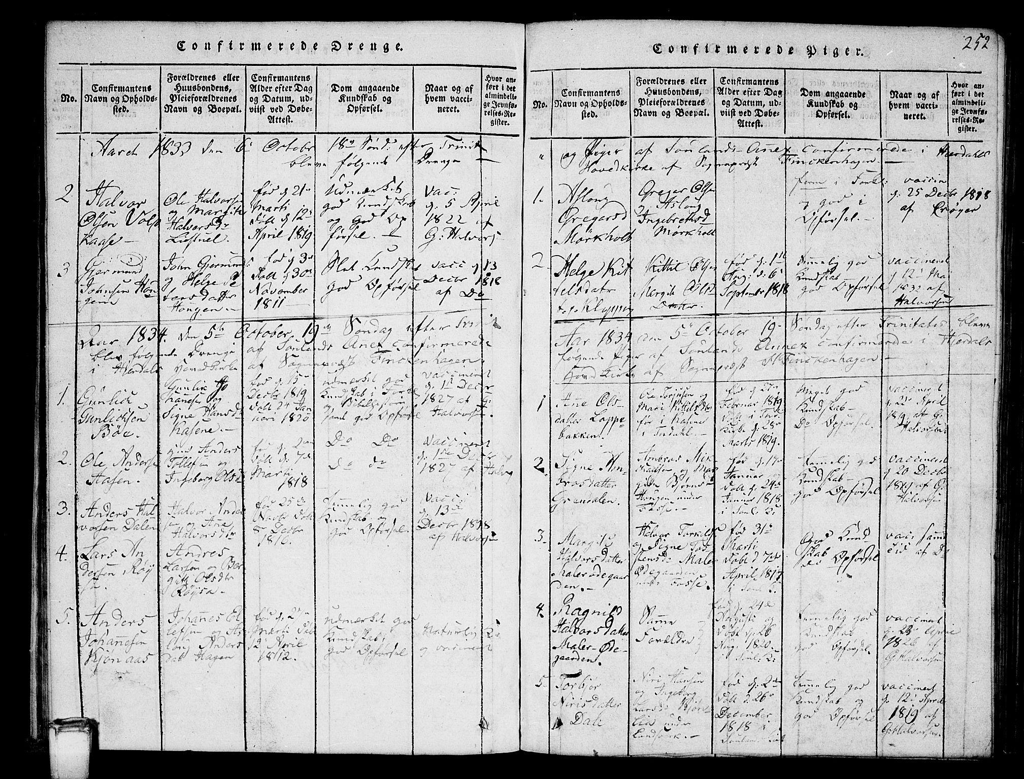 SAKO, Hjartdal kirkebøker, G/Gb/L0001: Klokkerbok nr. II 1, 1815-1842, s. 252