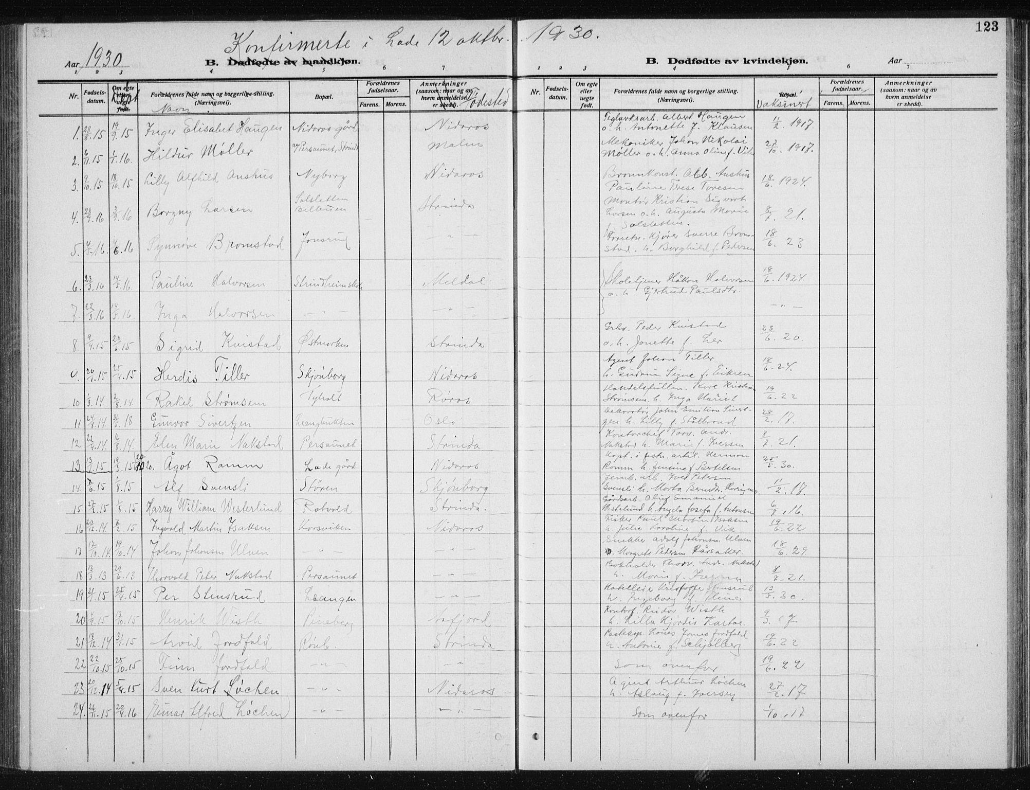 SAT, Ministerialprotokoller, klokkerbøker og fødselsregistre - Sør-Trøndelag, 606/L0314: Klokkerbok nr. 606C10, 1911-1937, s. 123