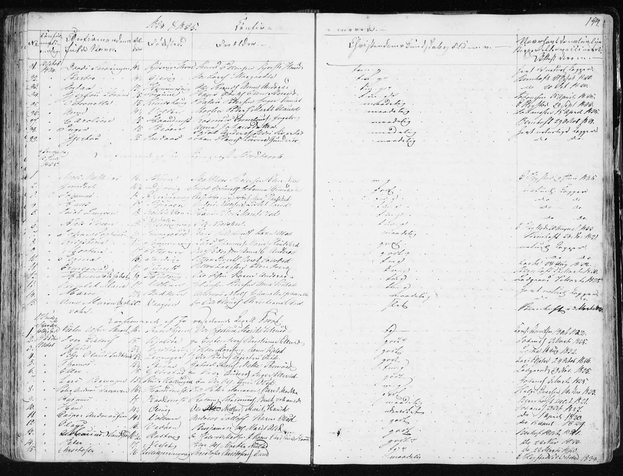 SAT, Ministerialprotokoller, klokkerbøker og fødselsregistre - Sør-Trøndelag, 634/L0528: Ministerialbok nr. 634A04, 1827-1842, s. 154