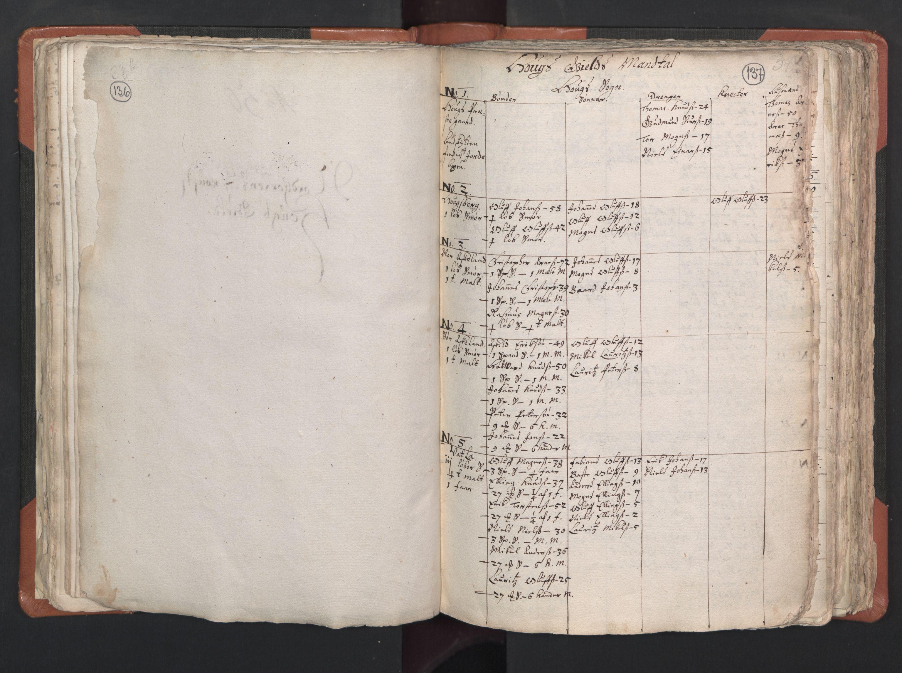 RA, Sogneprestenes manntall 1664-1666, nr. 22: Nordhordland prosti, 1664-1666, s. 136-137