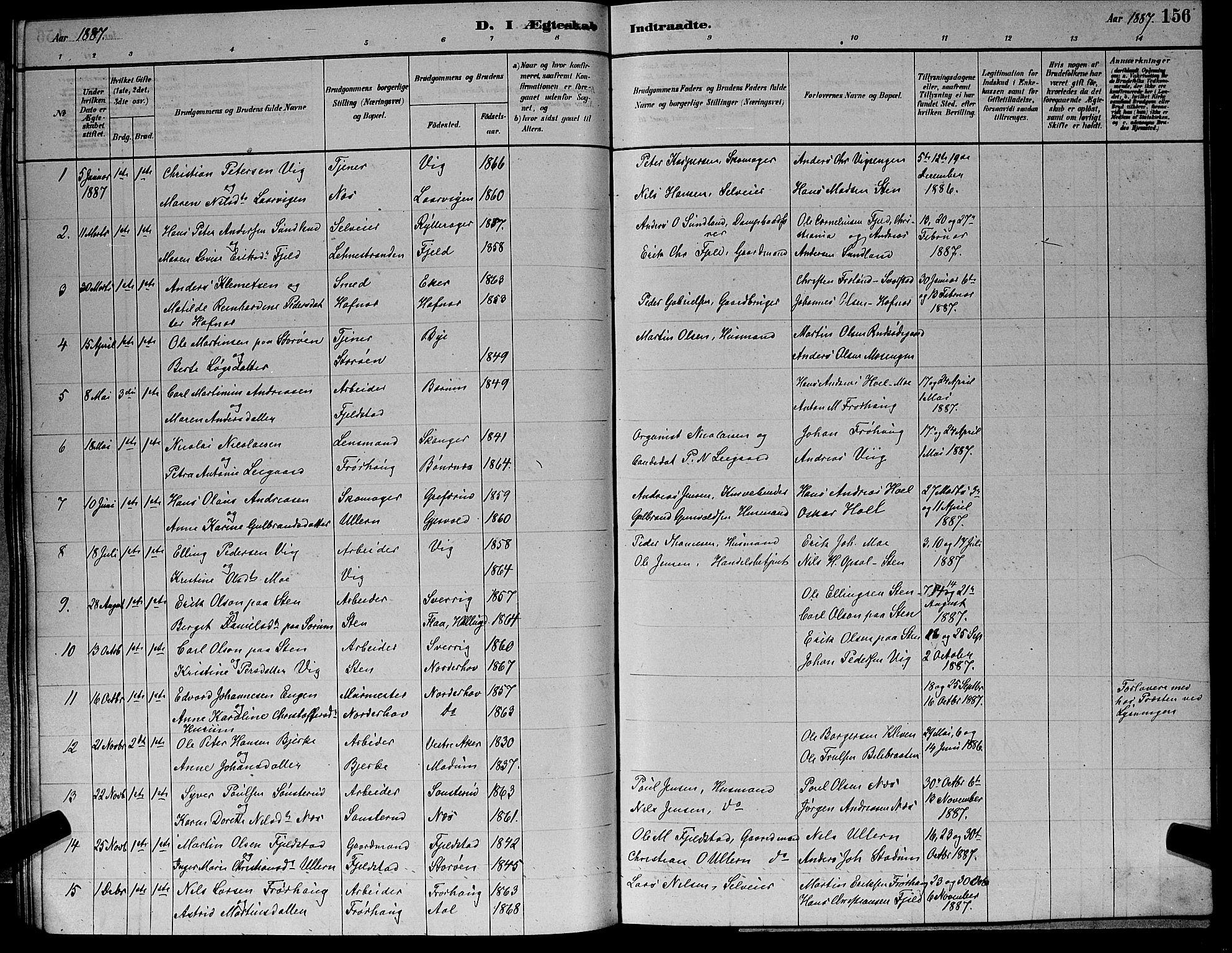 SAKO, Hole kirkebøker, G/Ga/L0003: Klokkerbok nr. I 3, 1879-1904, s. 156