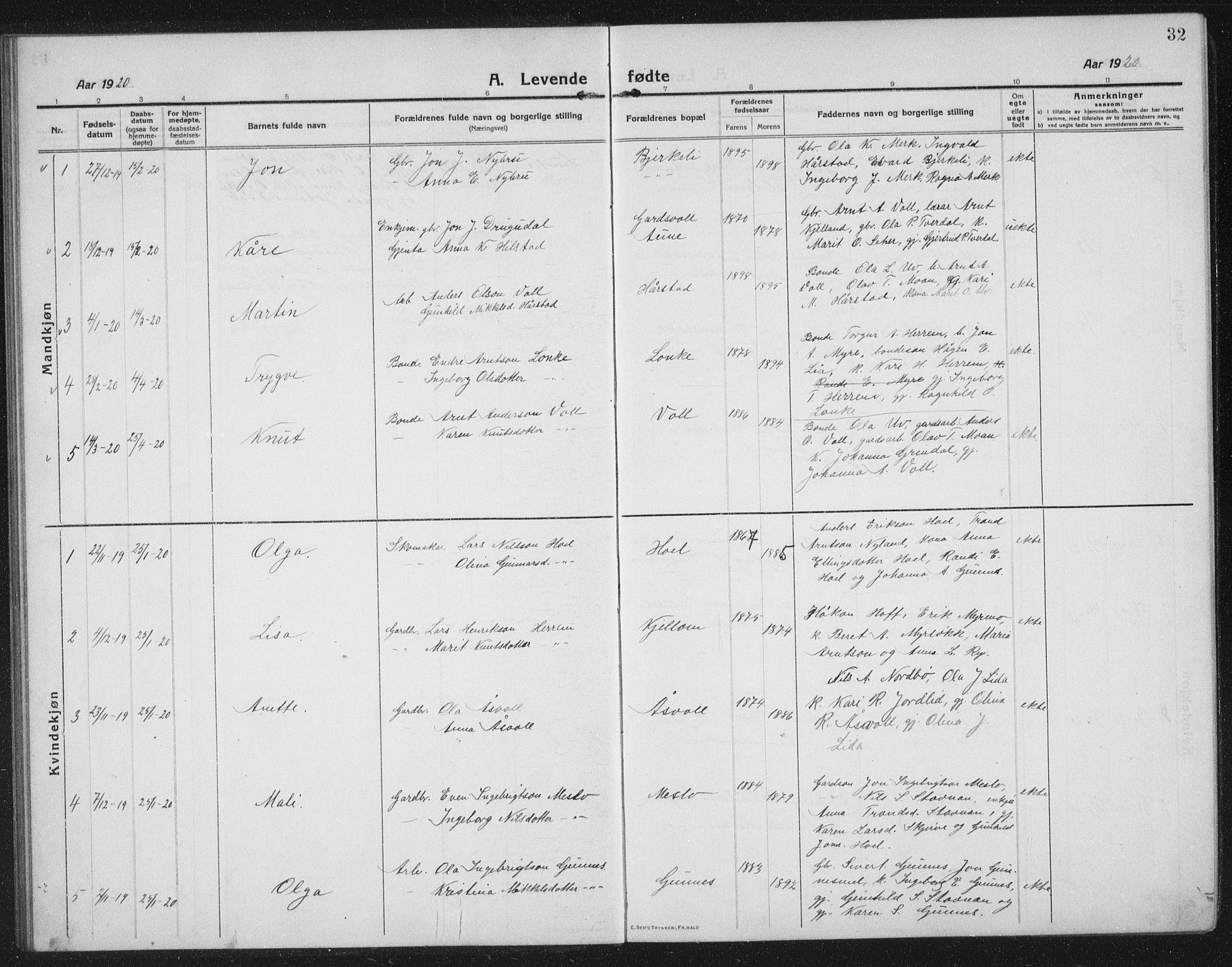 SAT, Ministerialprotokoller, klokkerbøker og fødselsregistre - Sør-Trøndelag, 674/L0877: Klokkerbok nr. 674C04, 1913-1940, s. 32