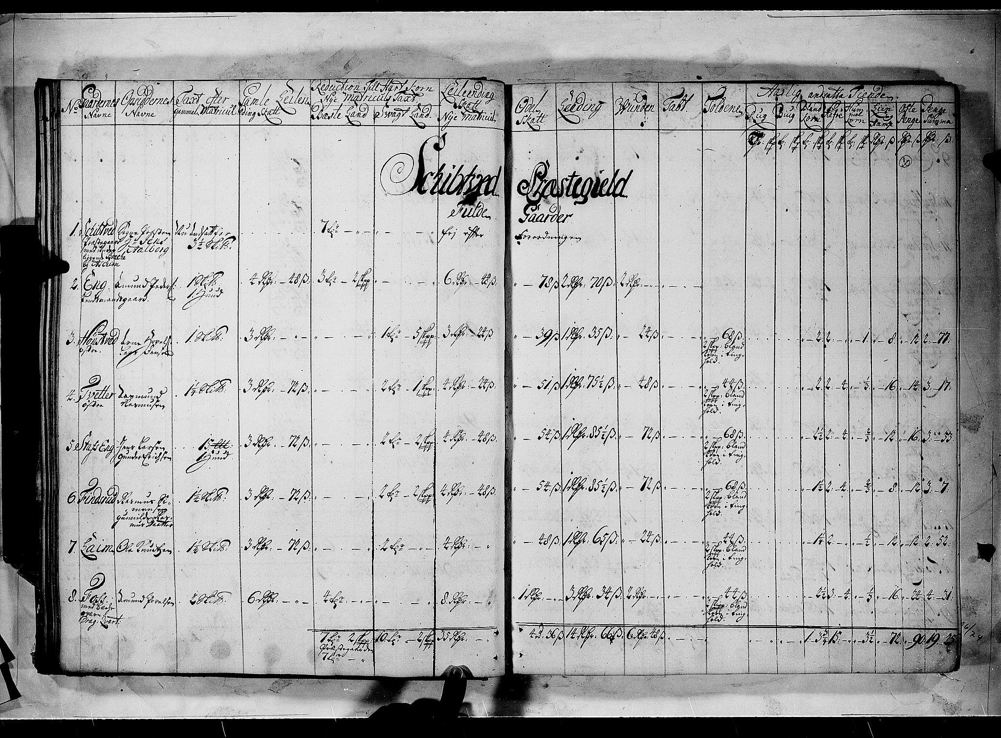 RA, Rentekammeret inntil 1814, Realistisk ordnet avdeling, N/Nb/Nbf/L0100: Rakkestad, Heggen og Frøland matrikkelprotokoll, 1723, s. 29b-30a