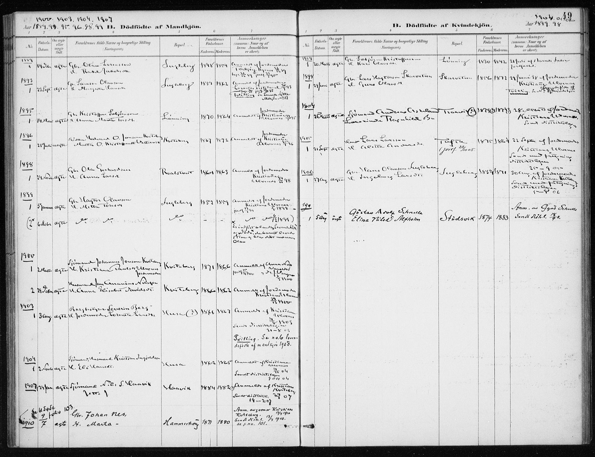 SAB, Kvinnherad Sokneprestembete, H/Haa: Ministerialbok nr. E 1, 1887-1912, s. 49