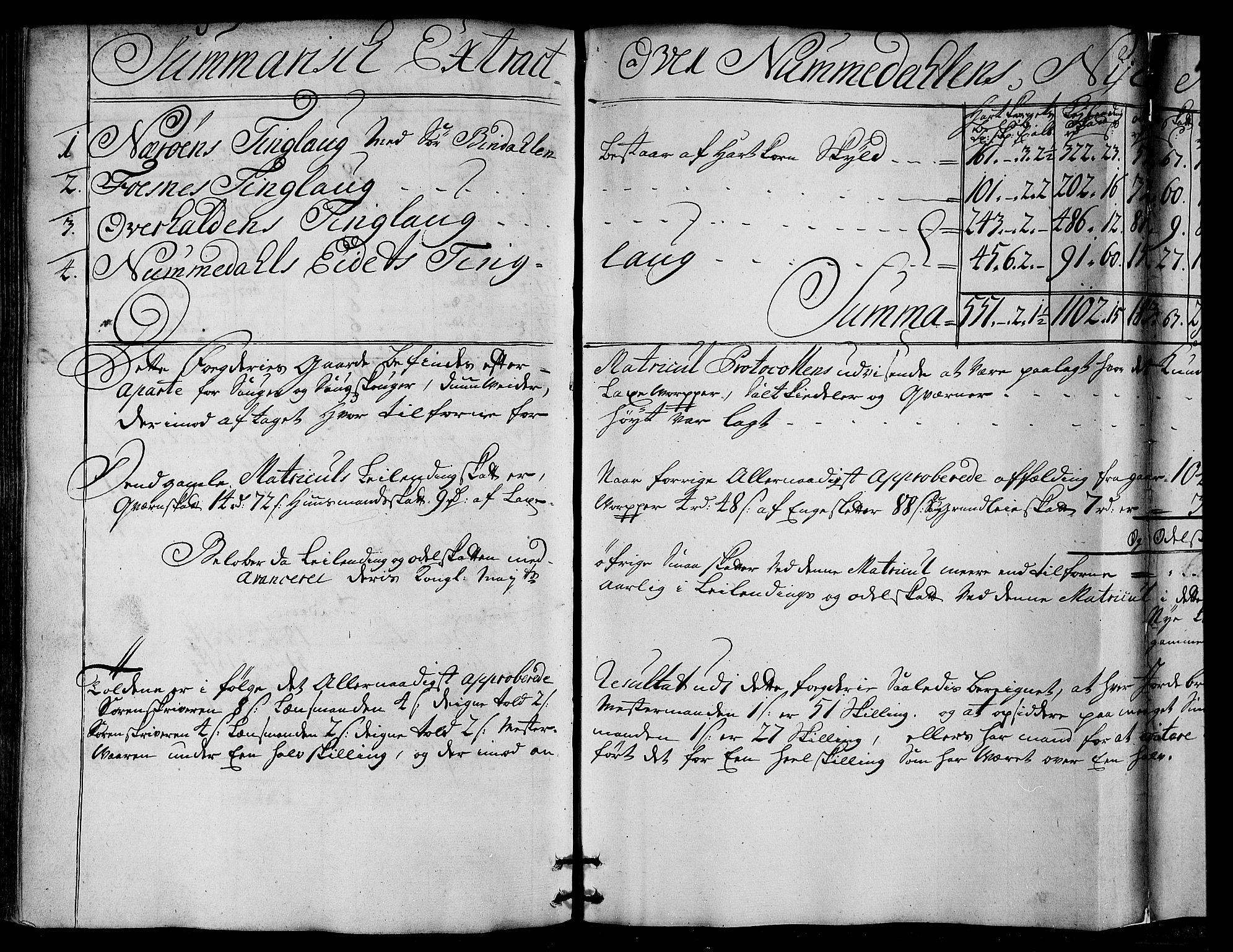 RA, Rentekammeret inntil 1814, Realistisk ordnet avdeling, N/Nb/Nbf/L0169: Namdalen matrikkelprotokoll, 1723, s. 172b-173a