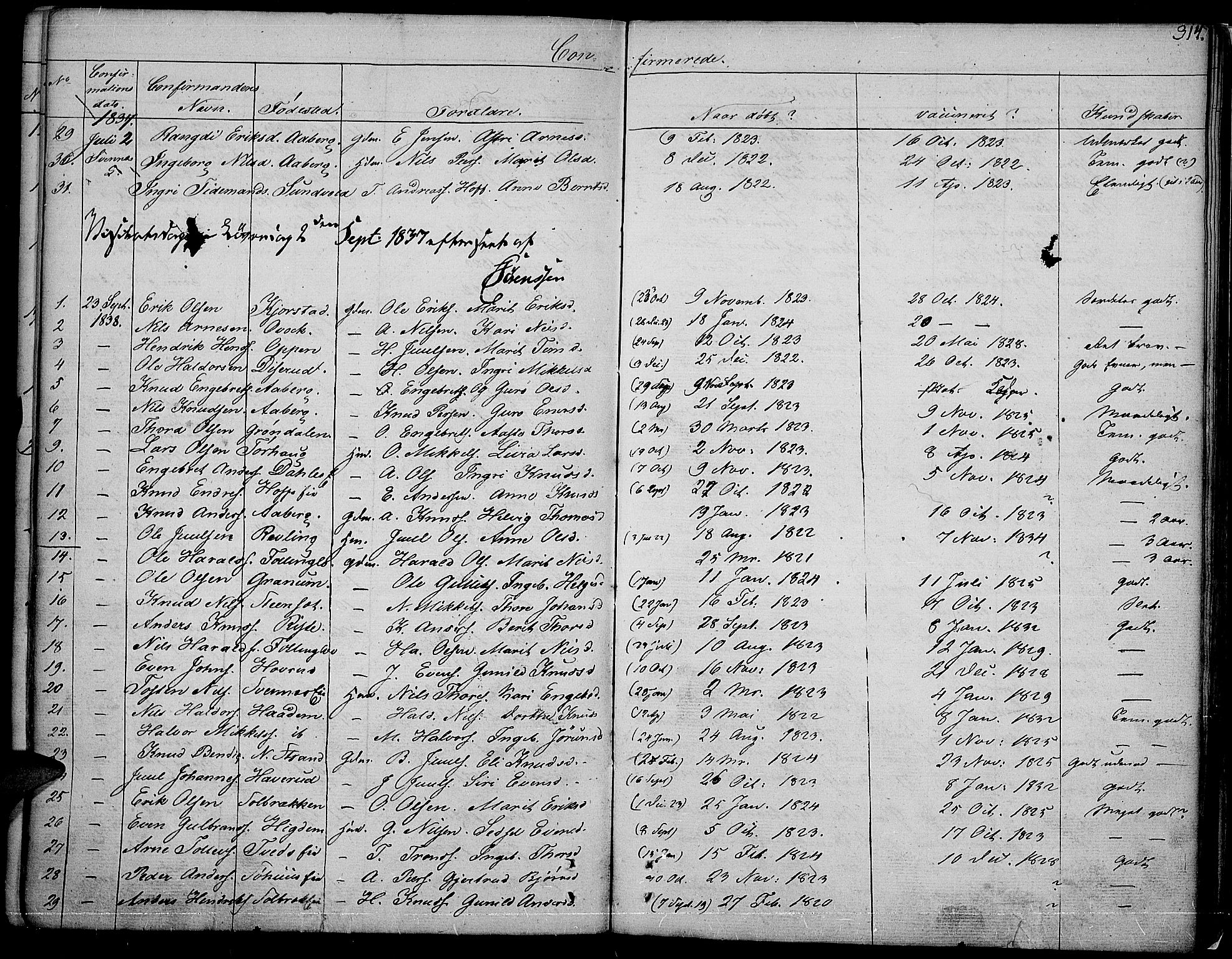 SAH, Nord-Aurdal prestekontor, Ministerialbok nr. 3, 1828-1841, s. 314