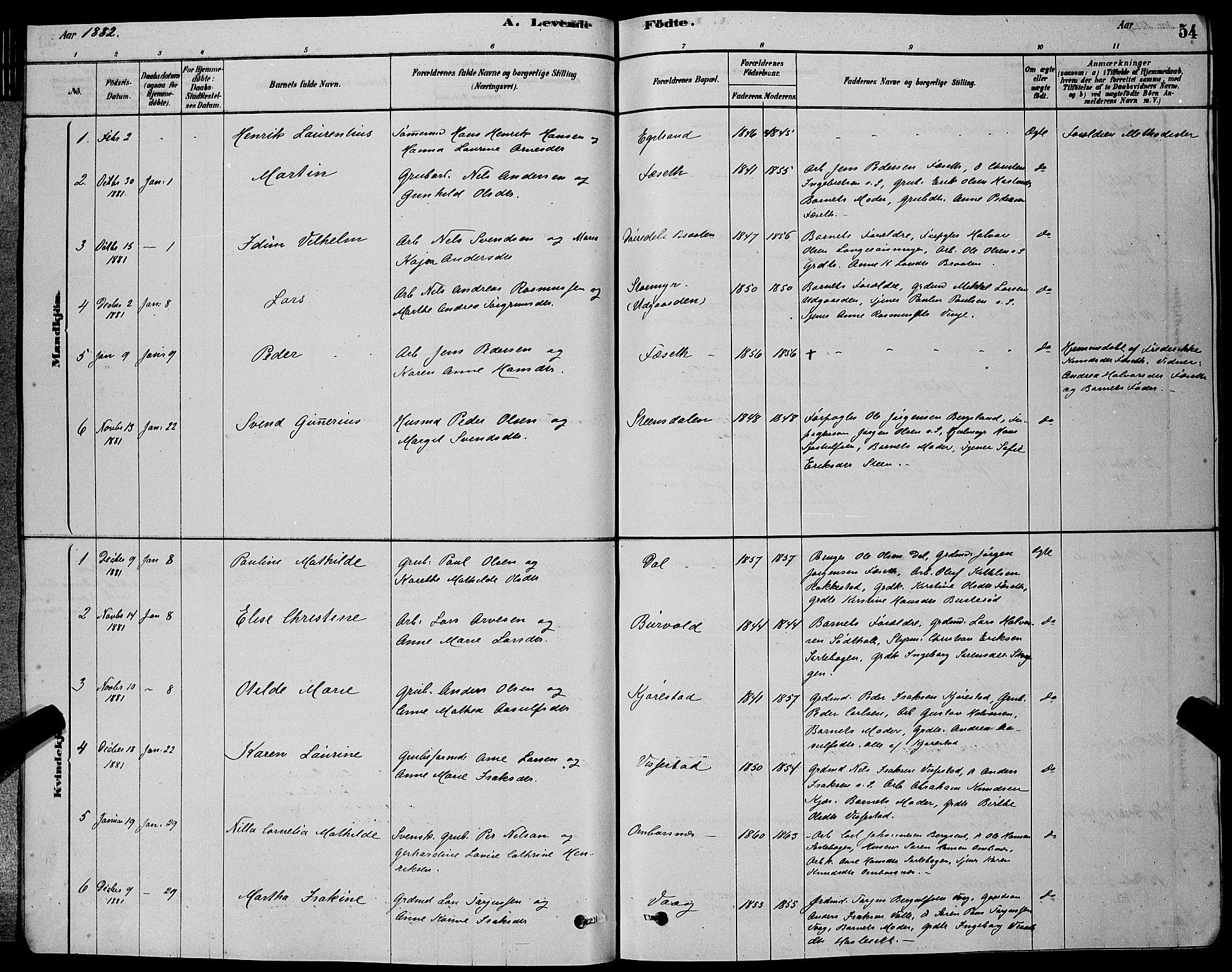 SAKO, Bamble kirkebøker, G/Ga/L0008: Klokkerbok nr. I 8, 1878-1888, s. 54