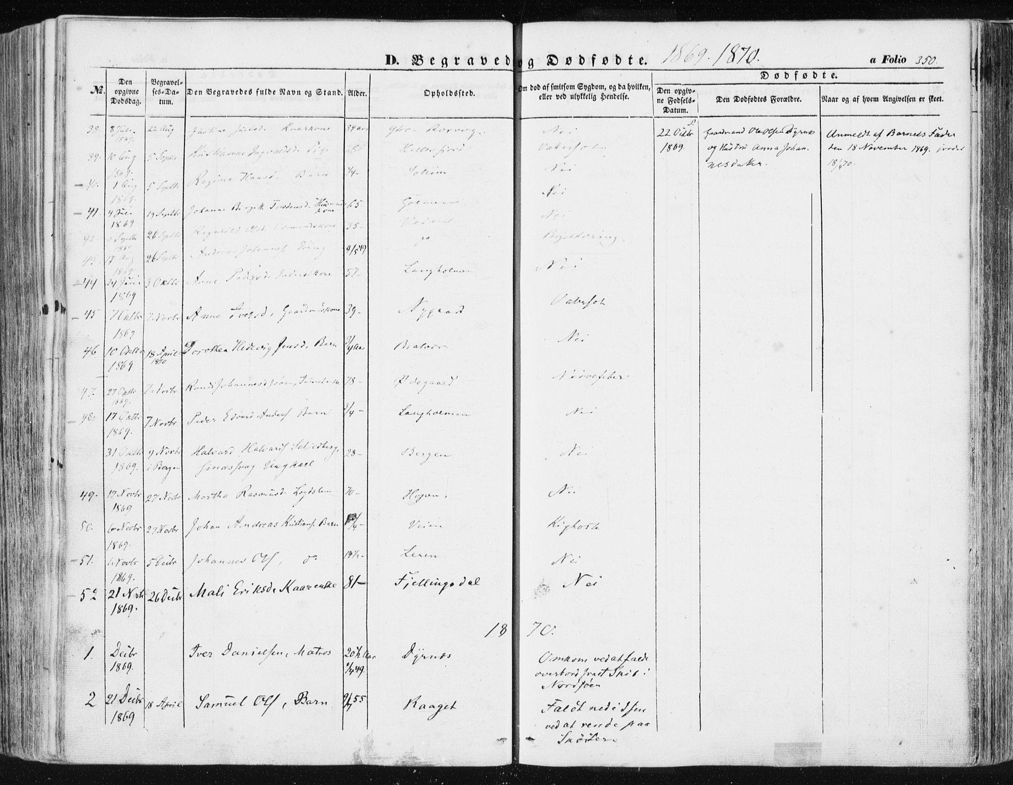 SAT, Ministerialprotokoller, klokkerbøker og fødselsregistre - Møre og Romsdal, 581/L0937: Ministerialbok nr. 581A05, 1853-1872, s. 350