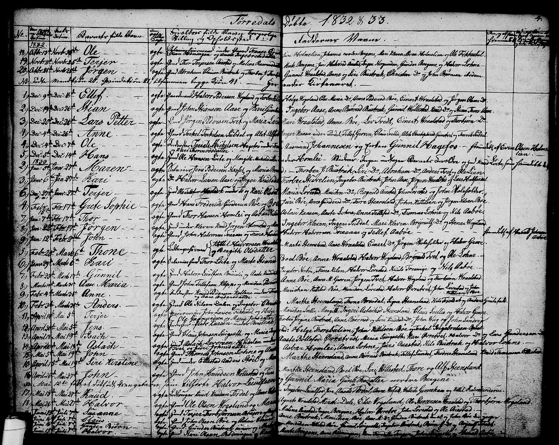SAKO, Drangedal kirkebøker, G/Ga/L0001: Klokkerbok nr. I 1 /2, 1814-1856, s. 4