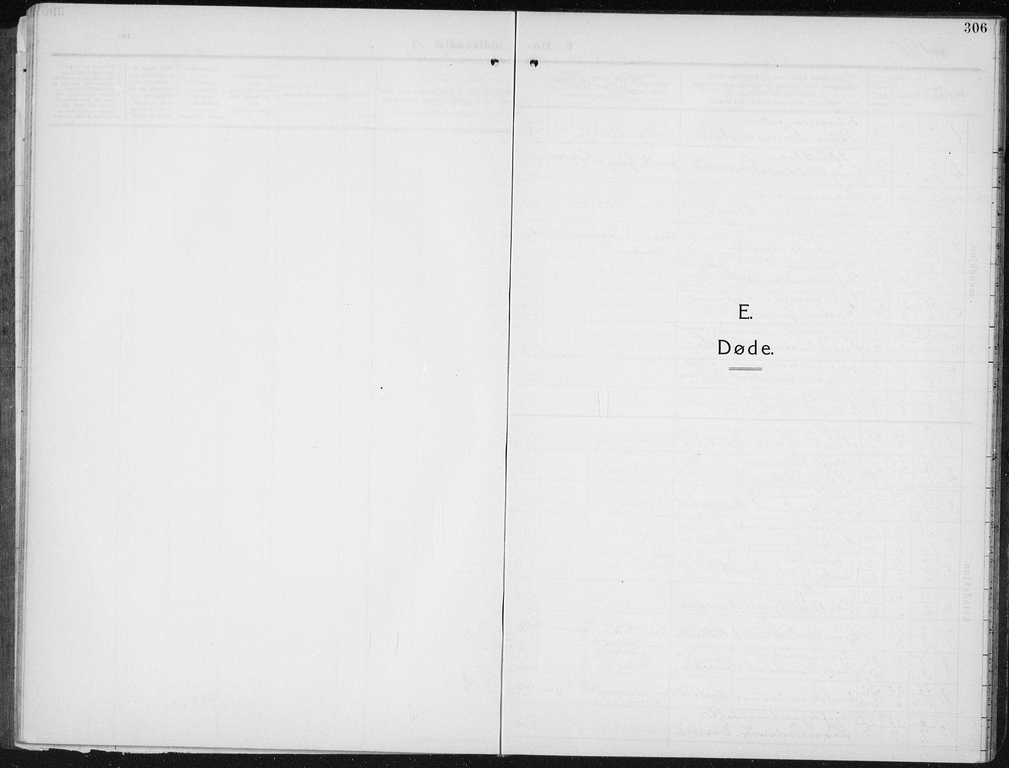 SAH, Biri prestekontor, Klokkerbok nr. 6, 1909-1938, s. 306