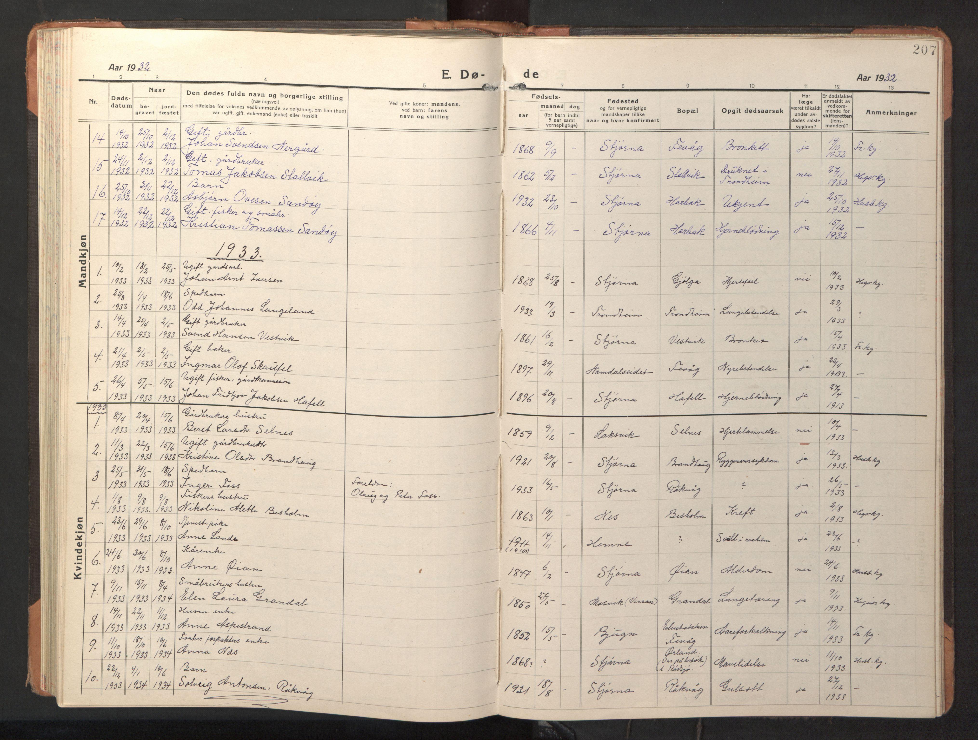 SAT, Ministerialprotokoller, klokkerbøker og fødselsregistre - Sør-Trøndelag, 653/L0658: Klokkerbok nr. 653C02, 1919-1947, s. 207